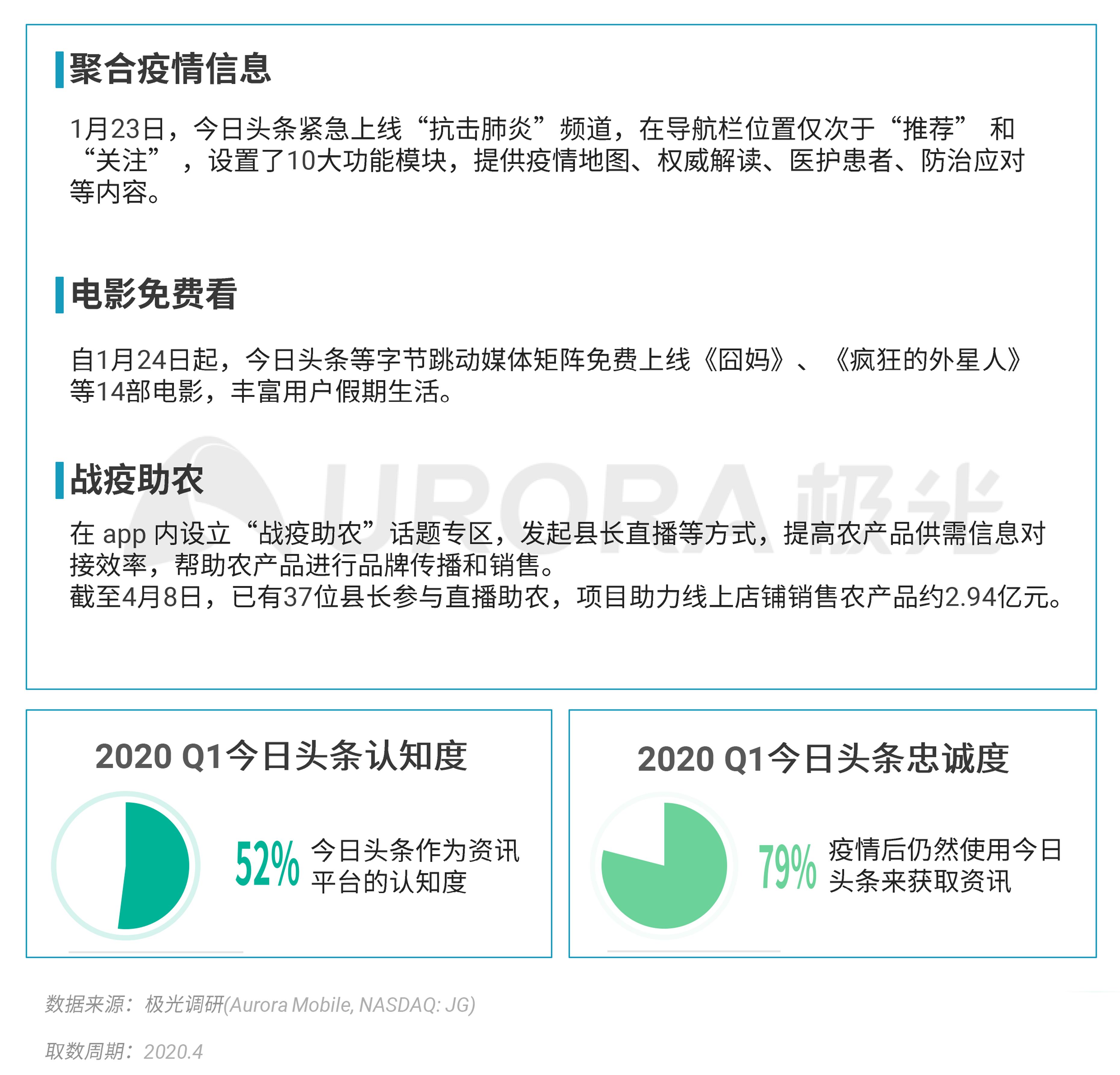 极光:新闻资讯 (22).png