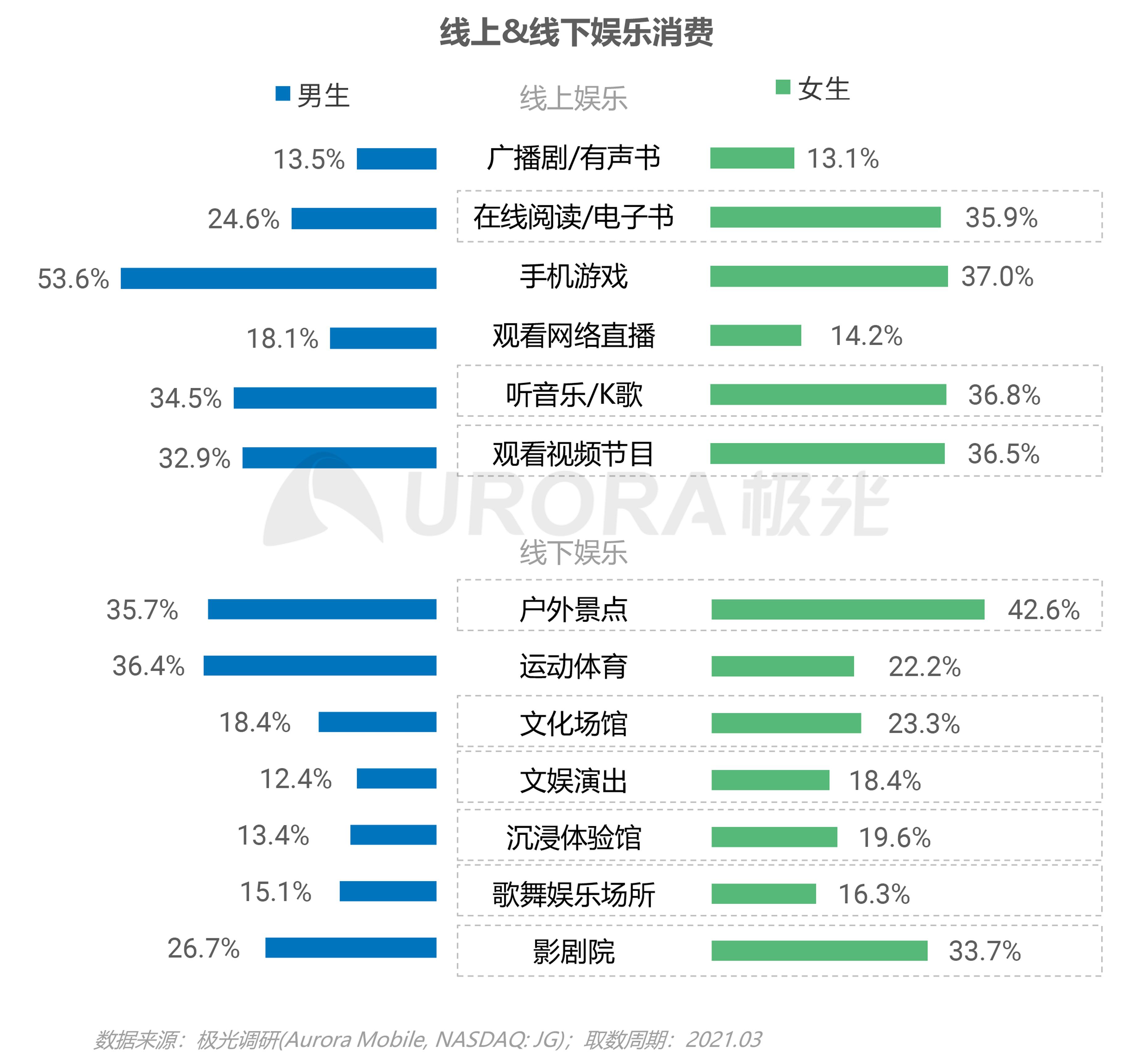 2021年轻人营销趋势研究报告【定稿】-50.png