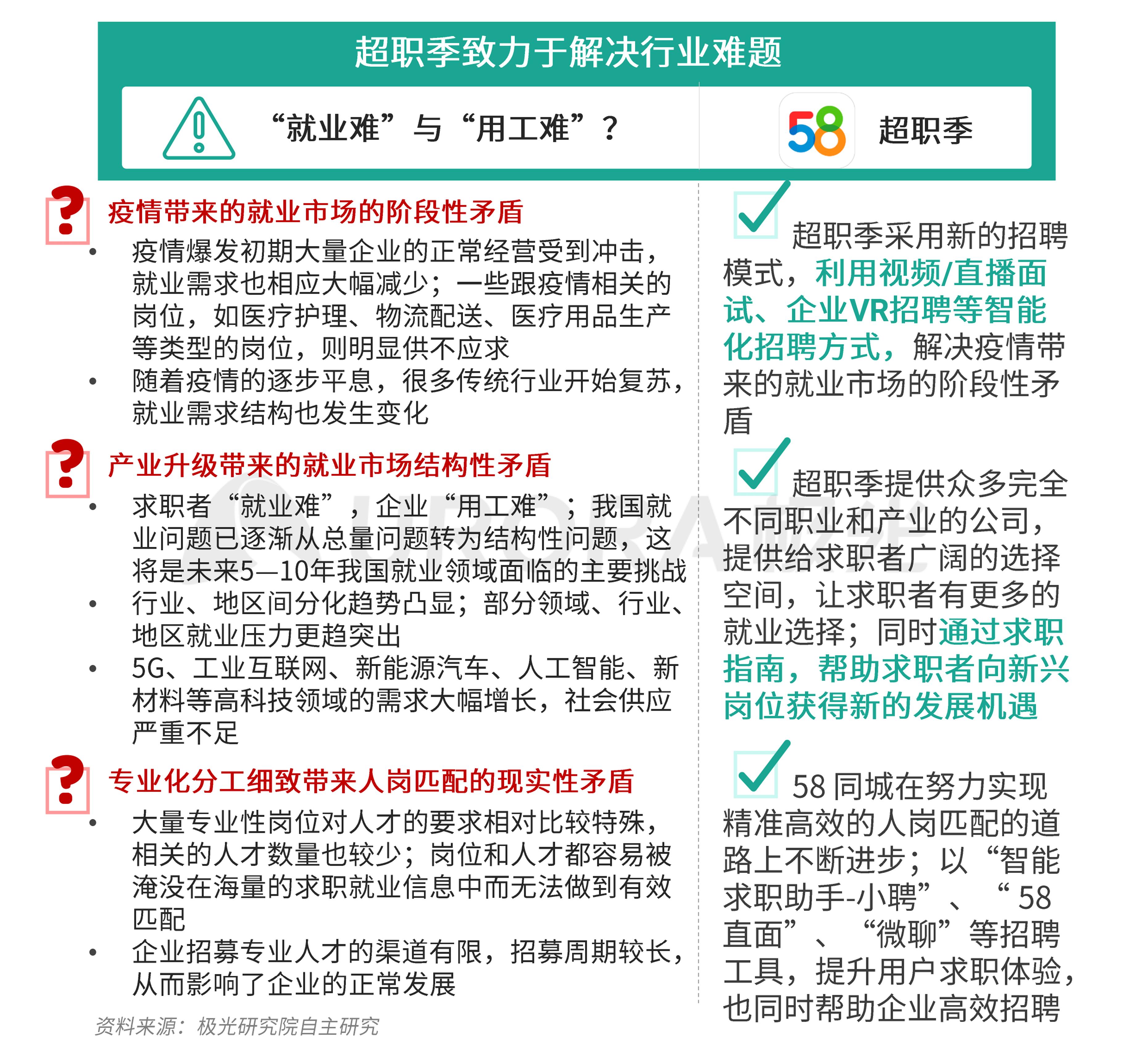 """""""超职季""""招聘行业报告-企业篇(1)-8.png"""