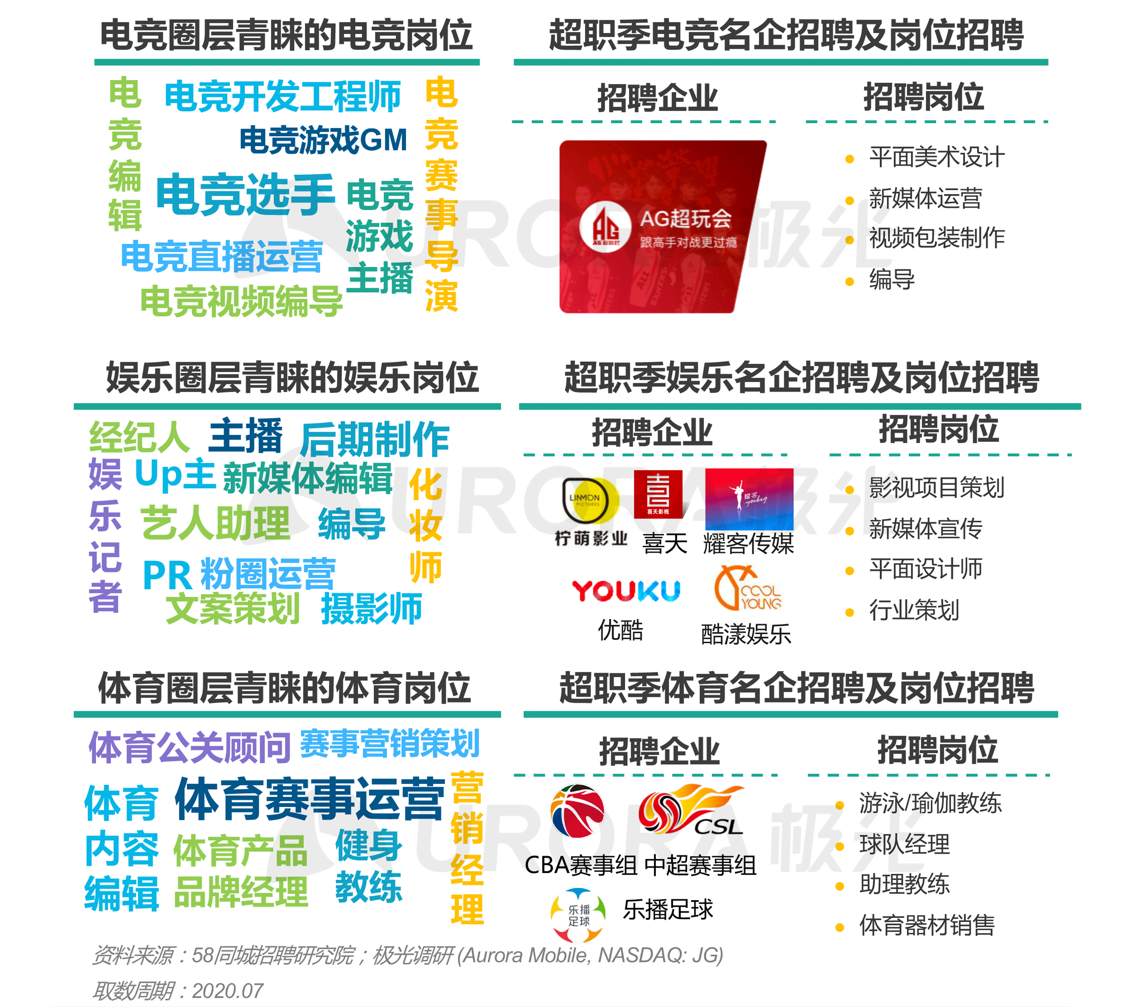 """""""超职季""""招聘行业报告-年轻人求职篇 (11).png"""