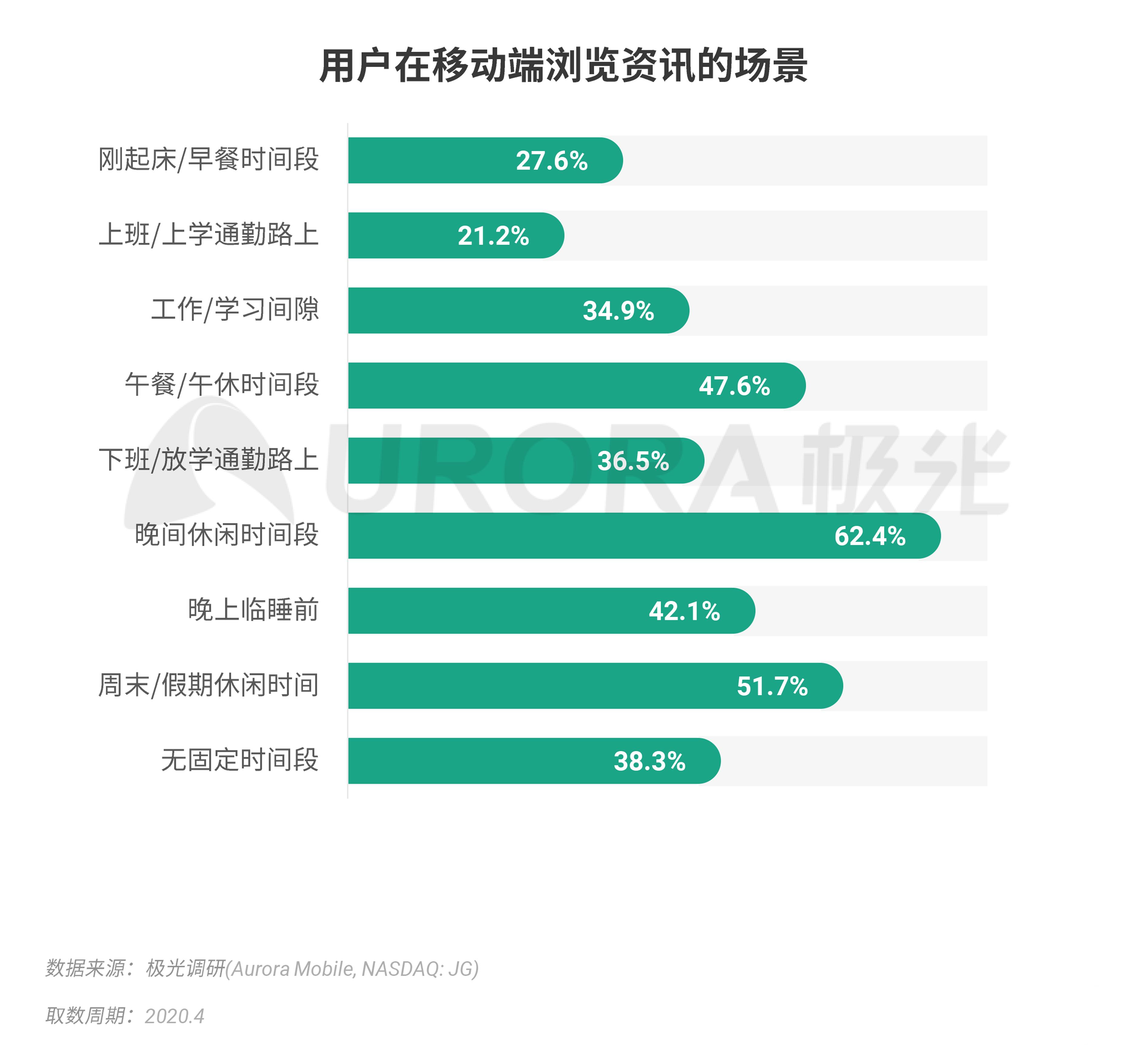 极光:新闻资讯 (17).png