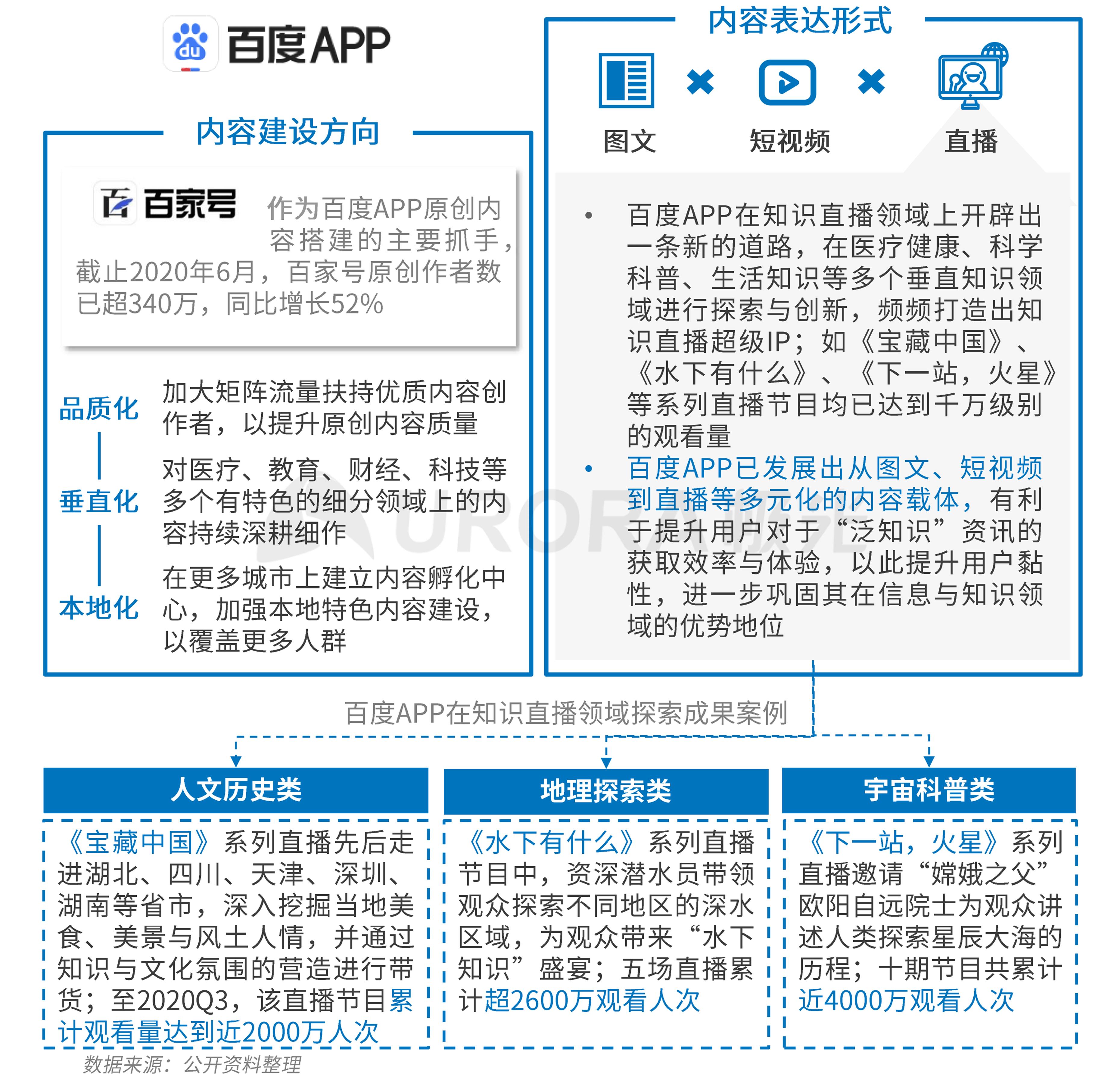 极光:新资讯行业系列报告--内容篇 (7).png