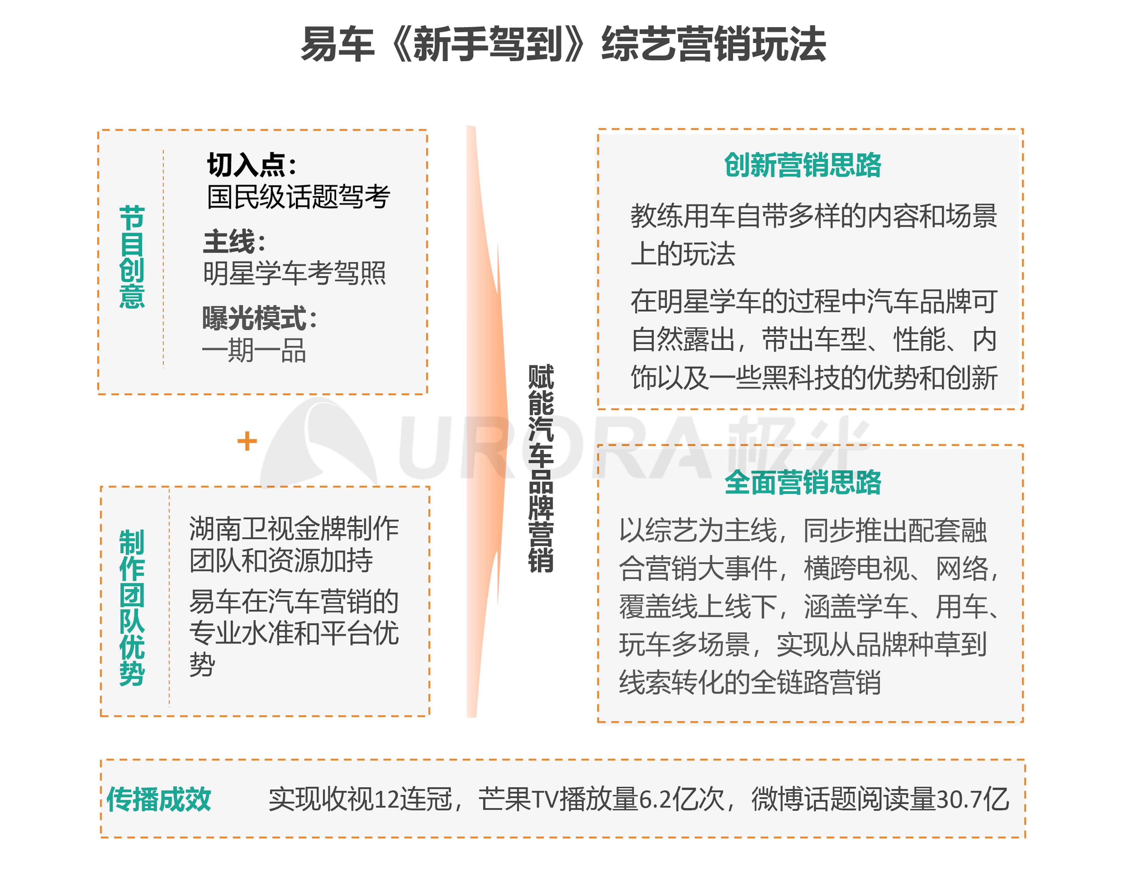 极光:汽车资讯行业洞察 (19).png