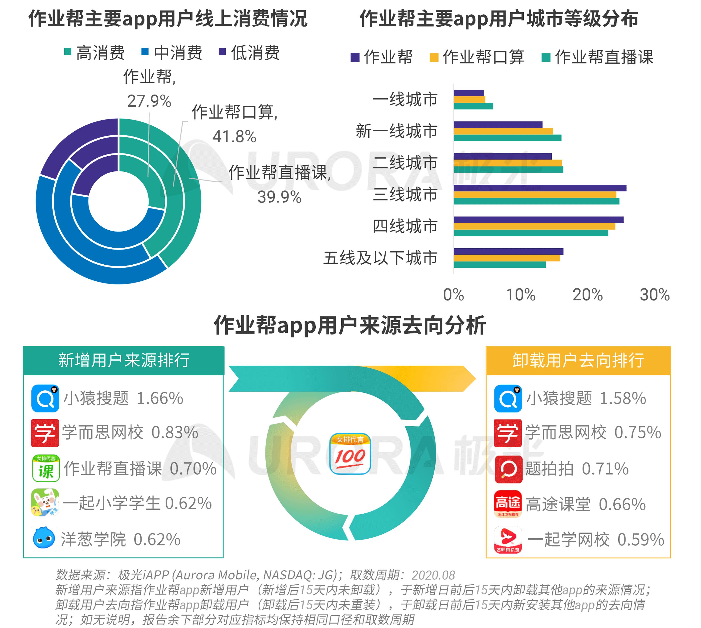 极光:K12教育报告 (15).png