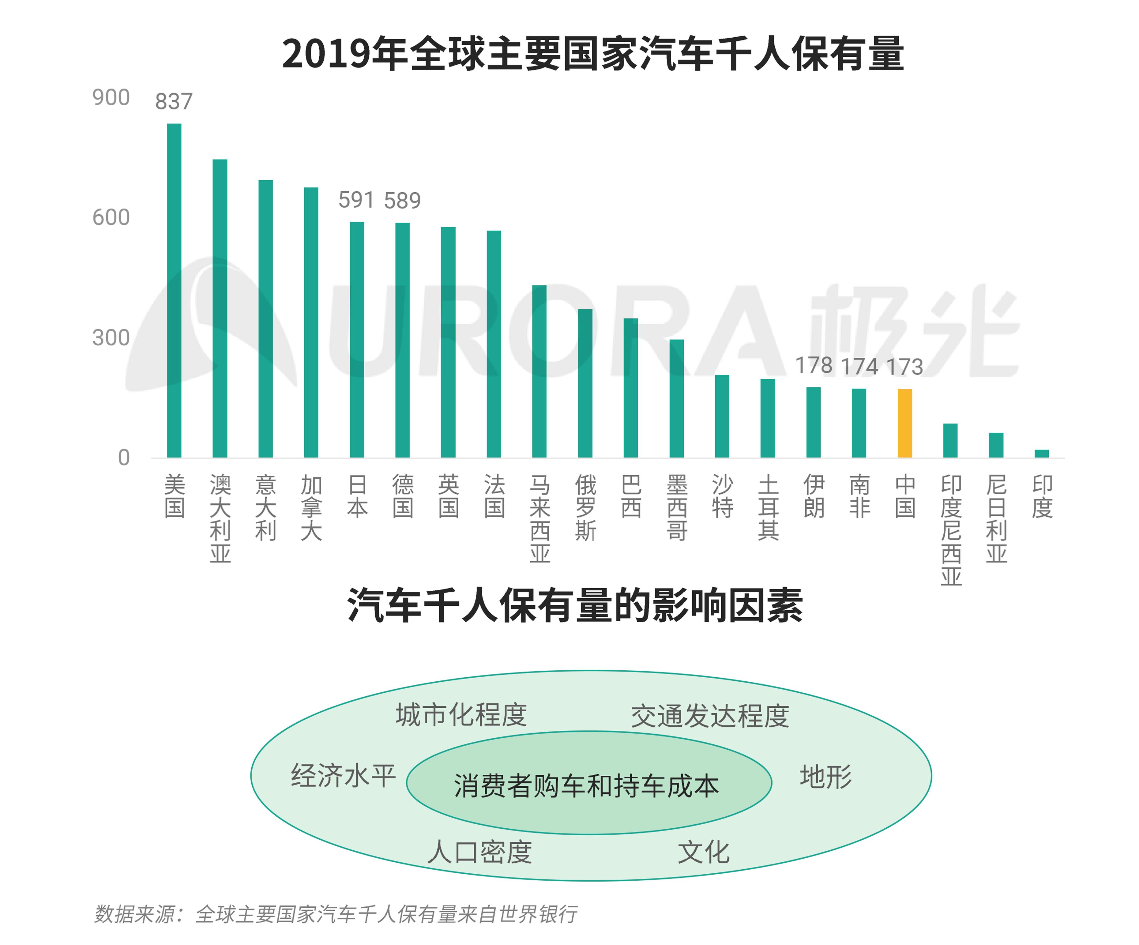 极光:汽车产业新格局 (7).png