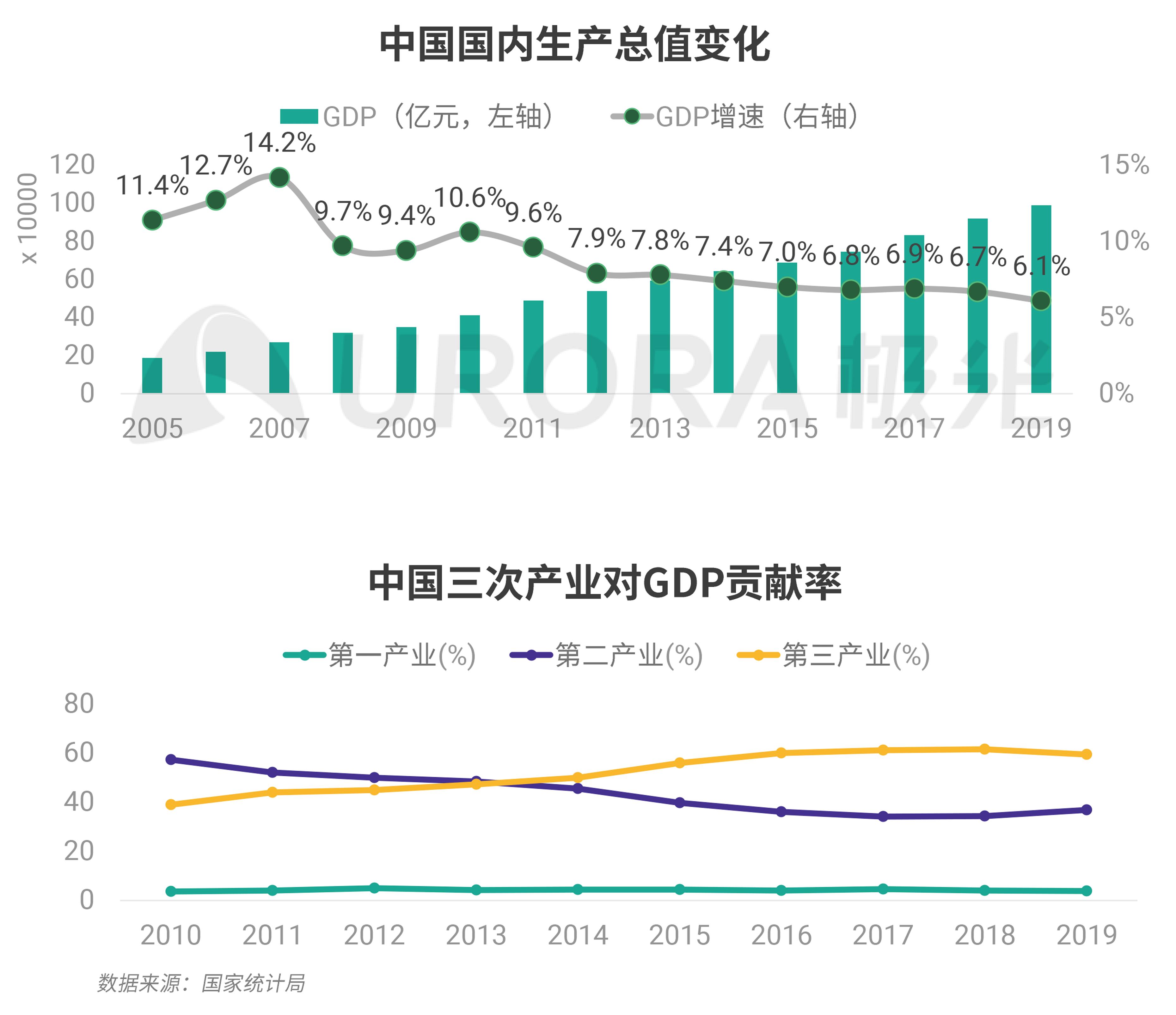 极光:汽车产业新格局 (10).png