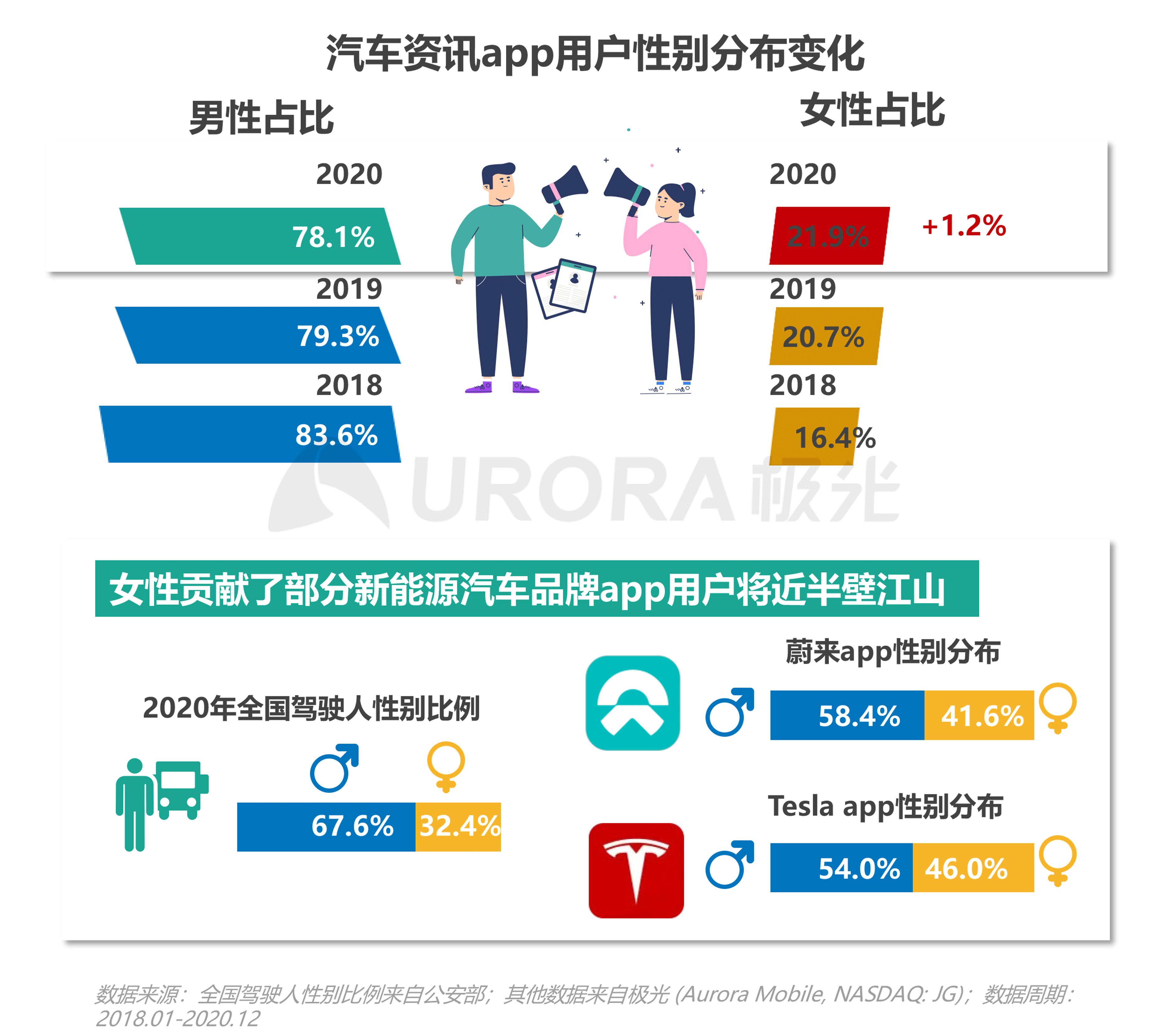 极光:汽车资讯行业洞察 (10).png