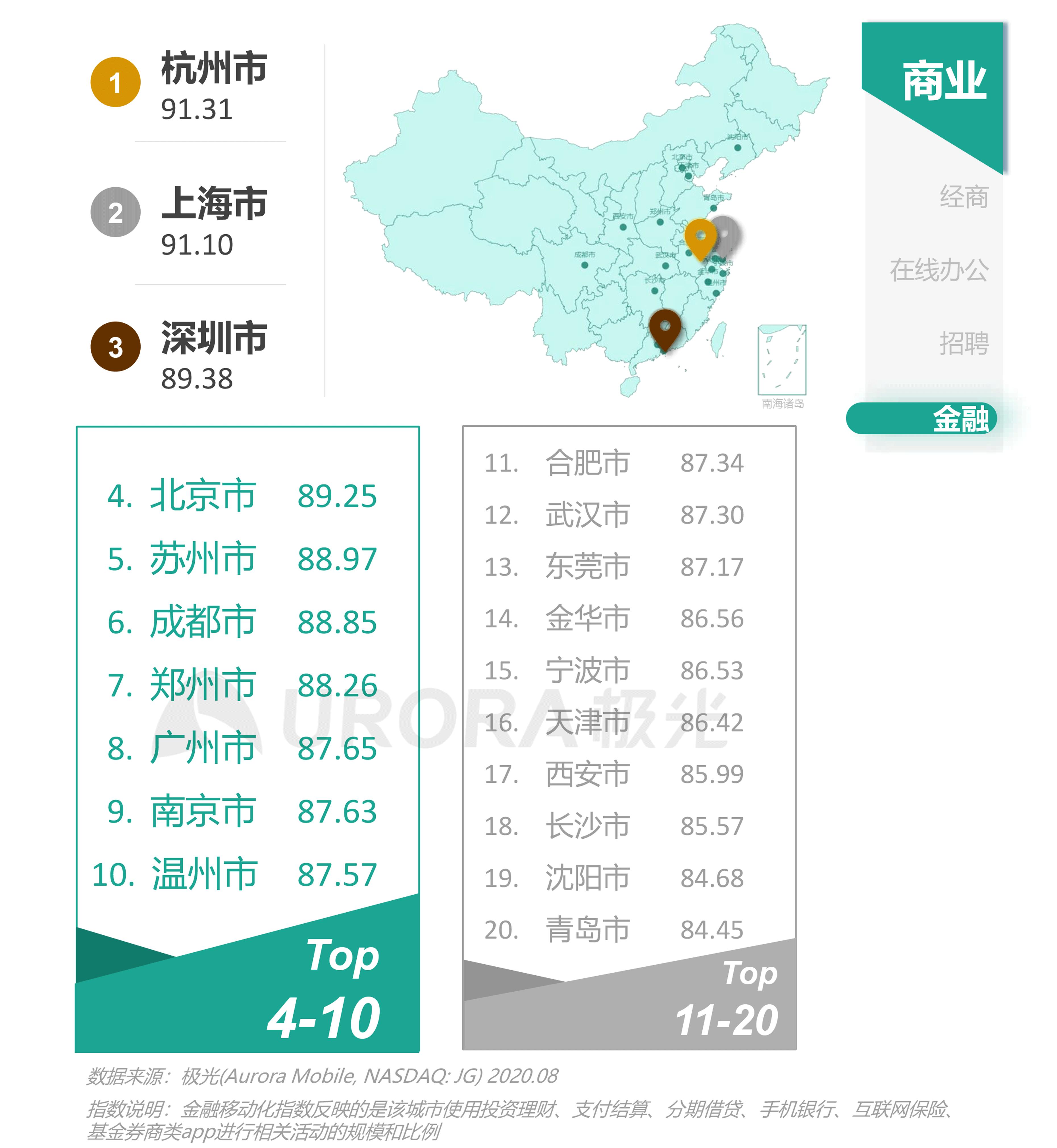 极光:互联网城市榜单 (37).png