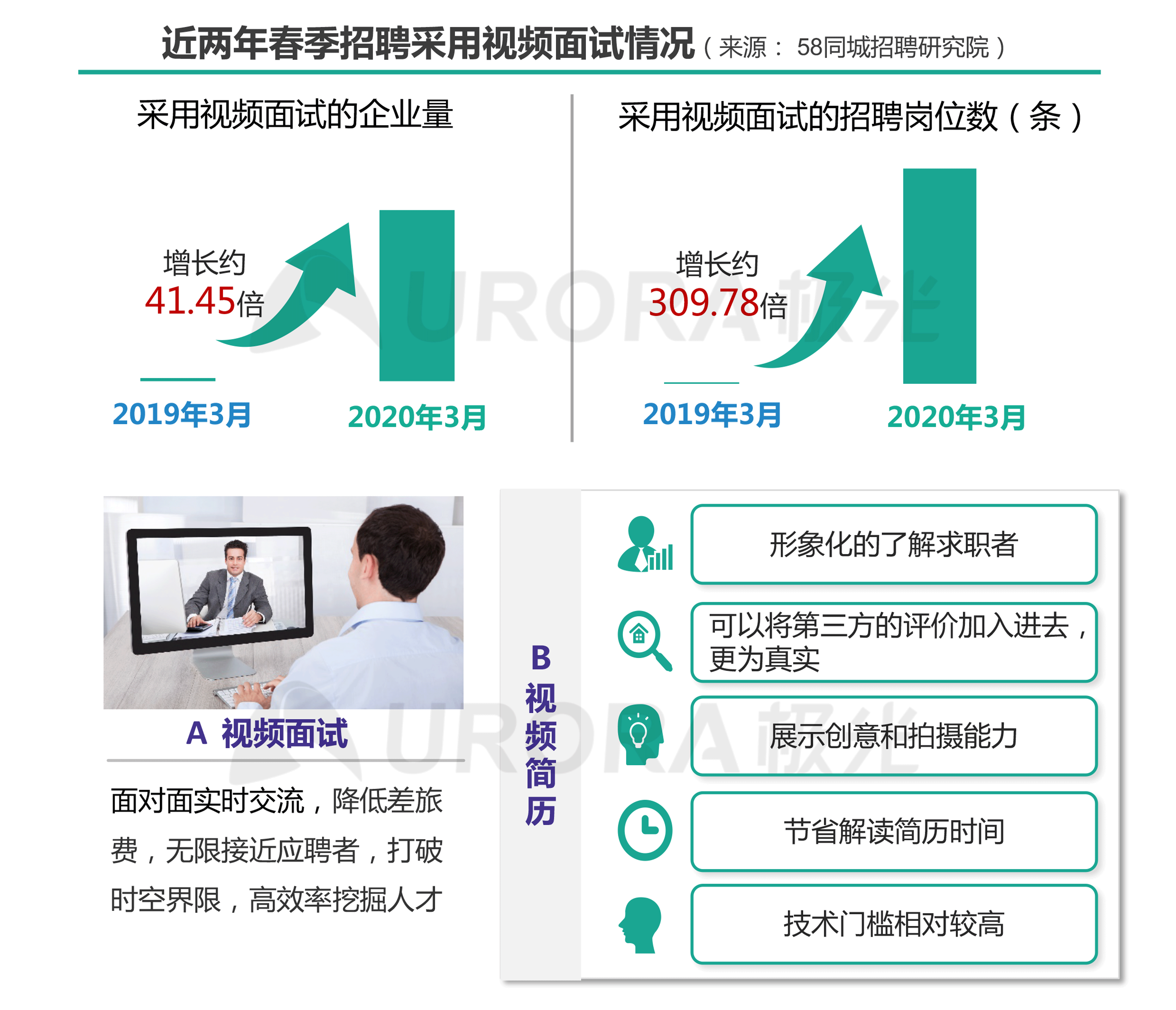 """""""超职季""""招聘行业报告-技术篇 (5).png"""
