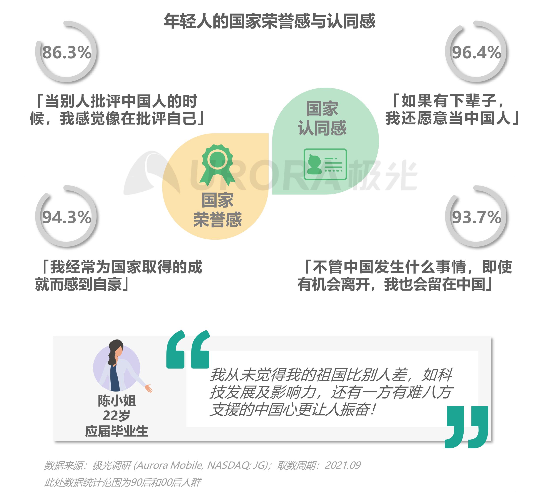 2021新青年国货消费研究报告V4-6.png