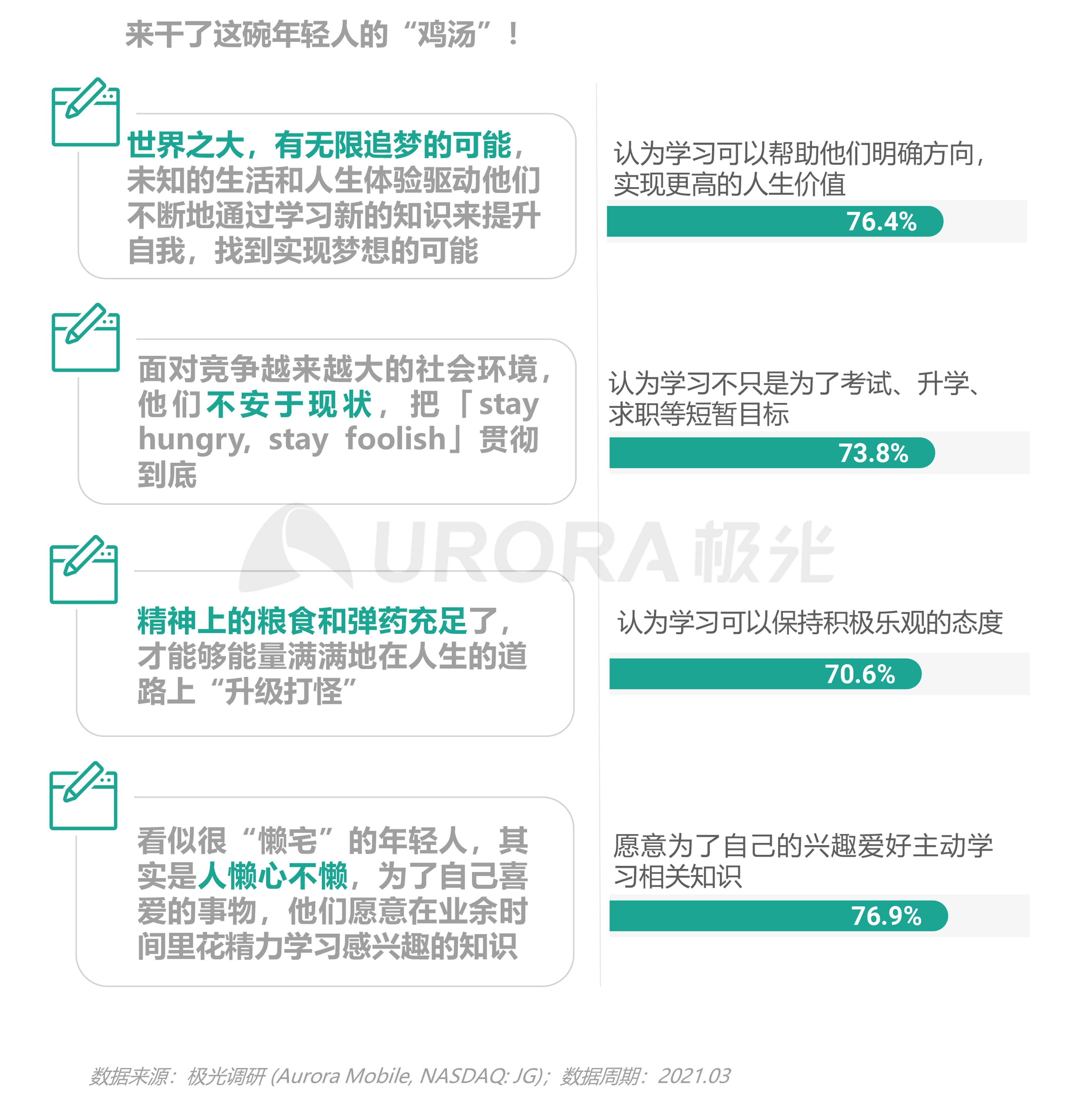 2021年轻人营销趋势研究报告【定稿】-10.png