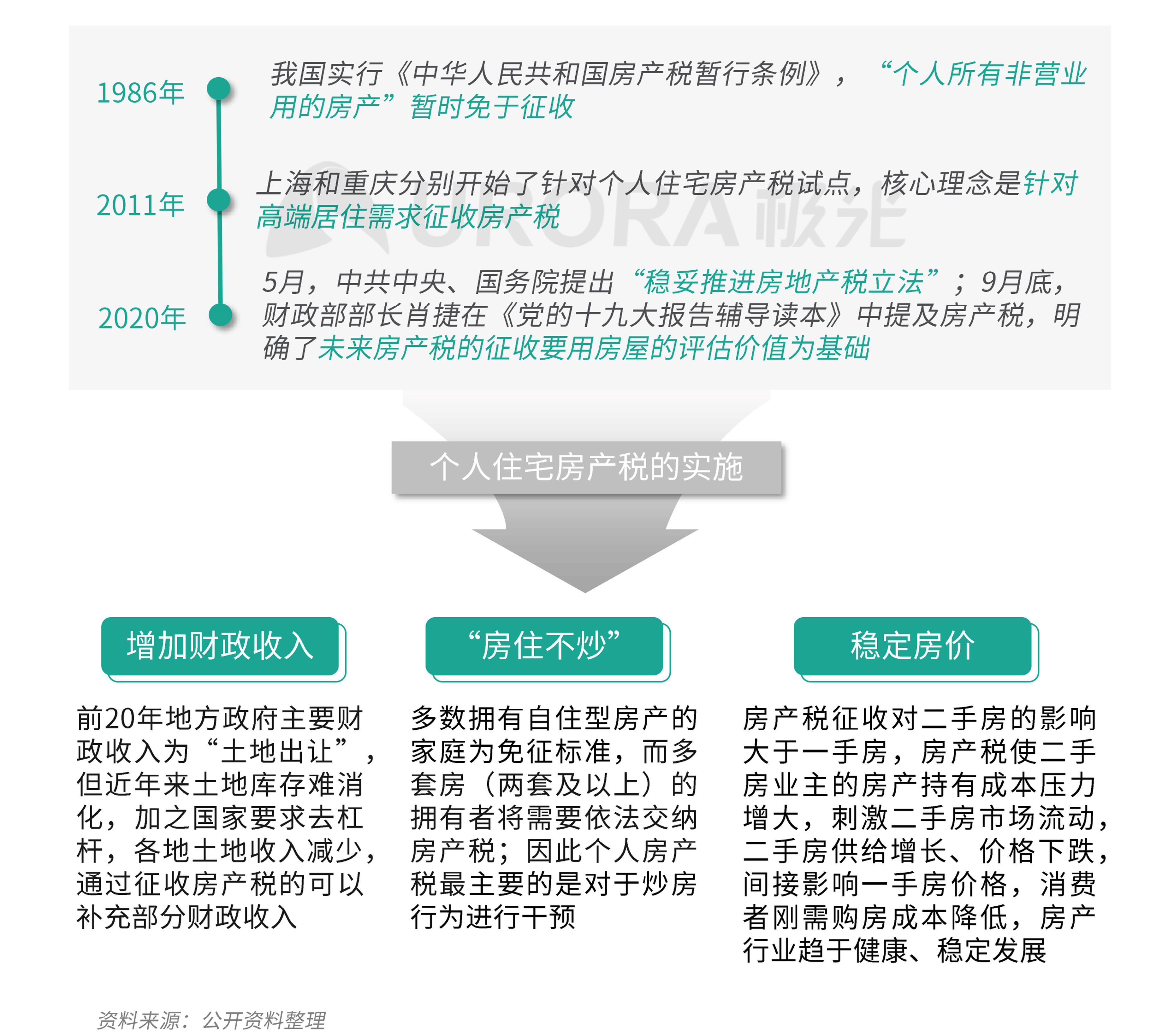 极光:数字经济新时代,房产平台新机遇 (20).png