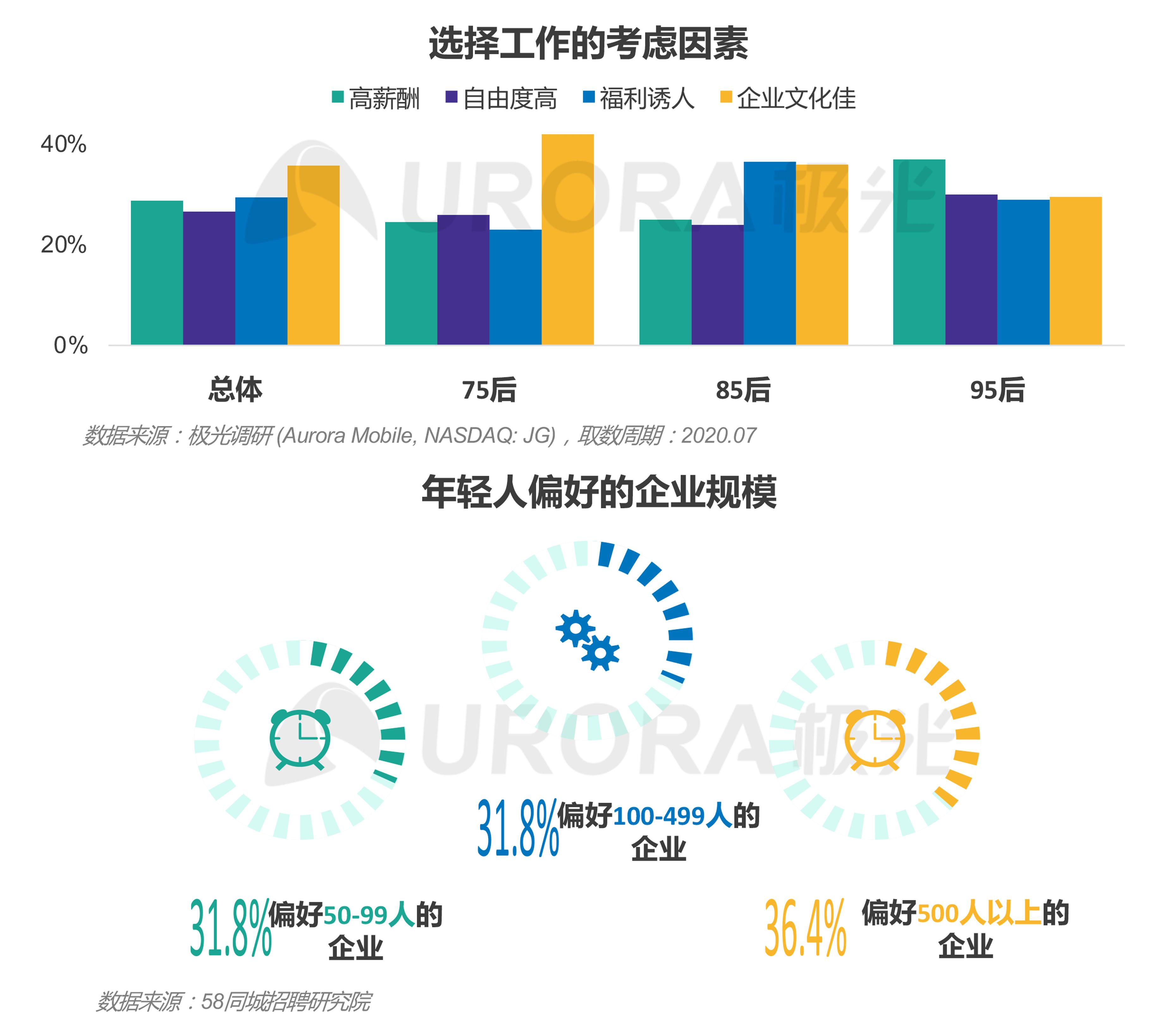 """""""超职季""""招聘行业报告-汇总版 (24).png"""