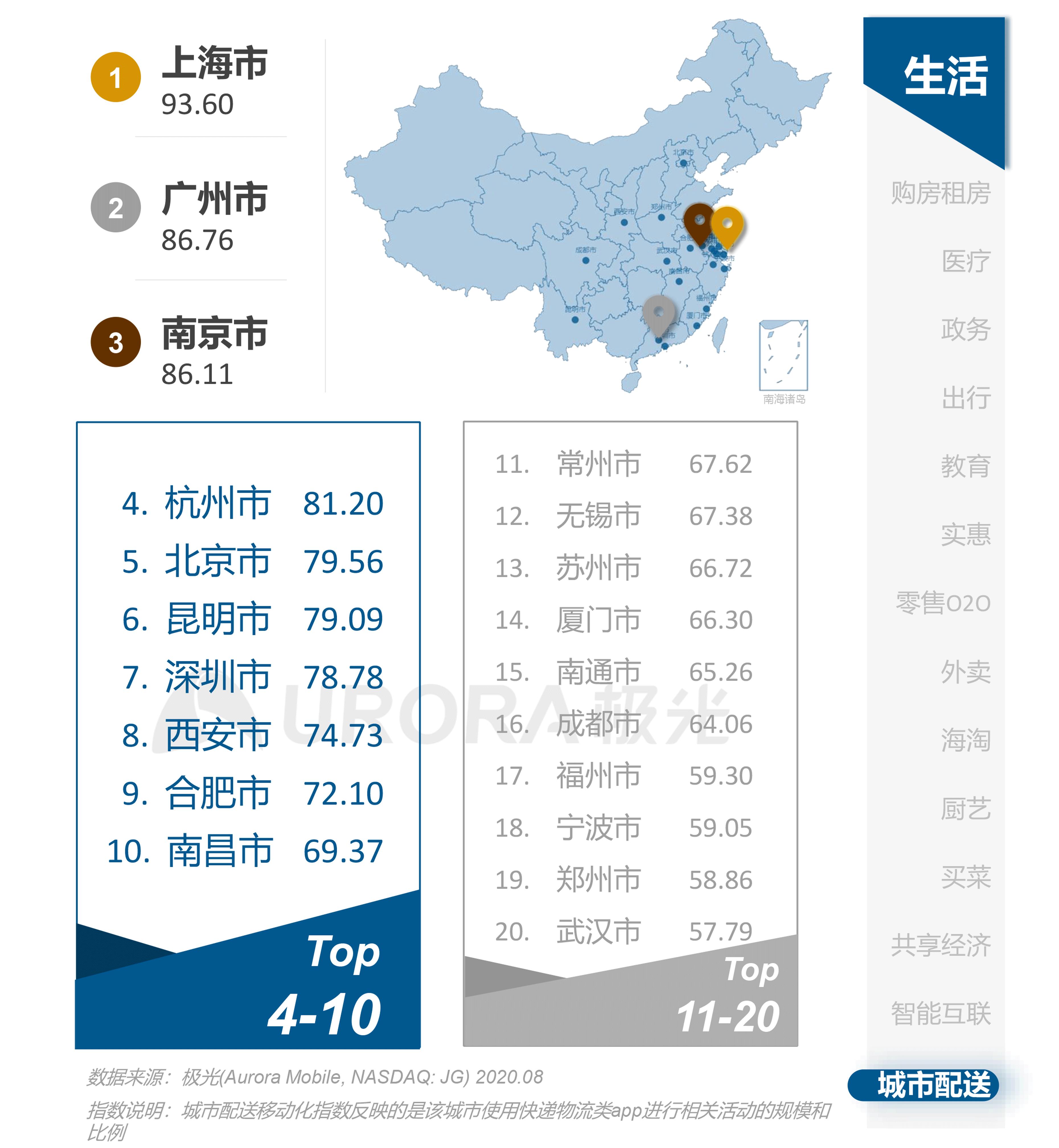 极光:互联网城市榜单 (17).png