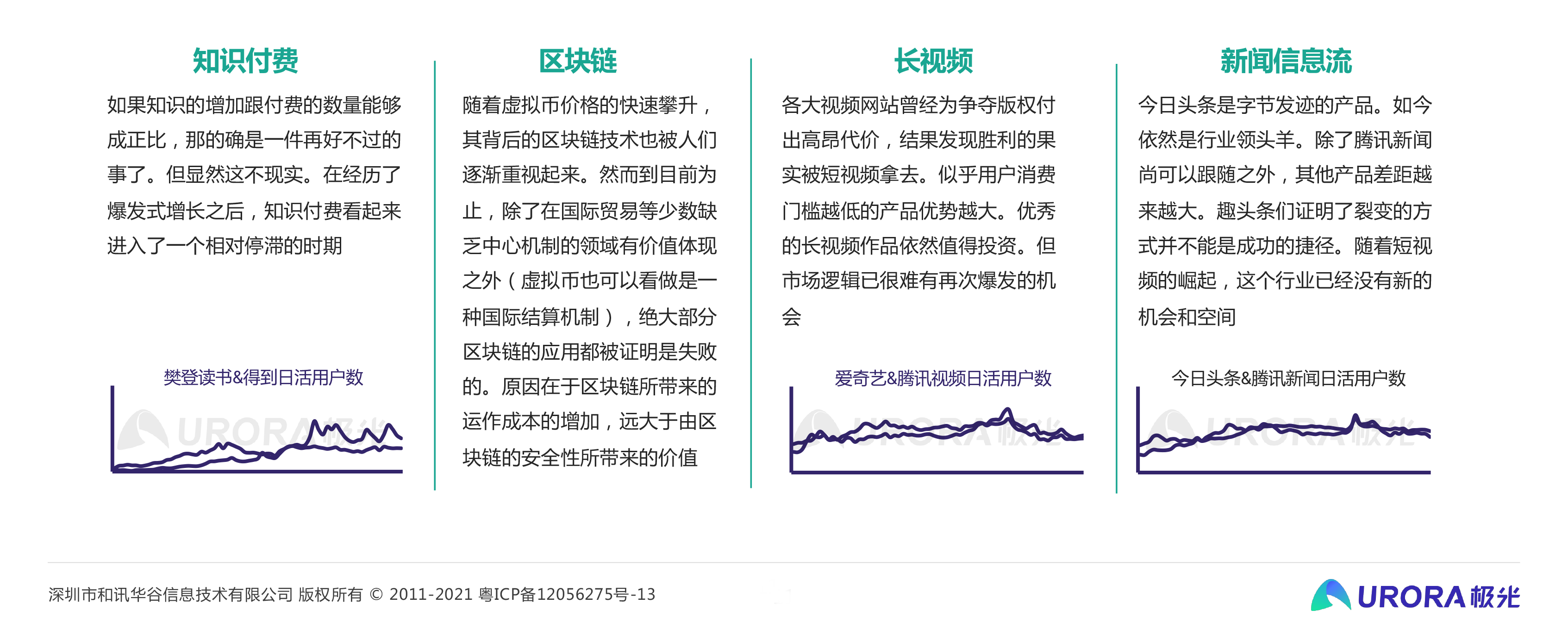 移动互联网5年回顾与展望0730定稿-11.png