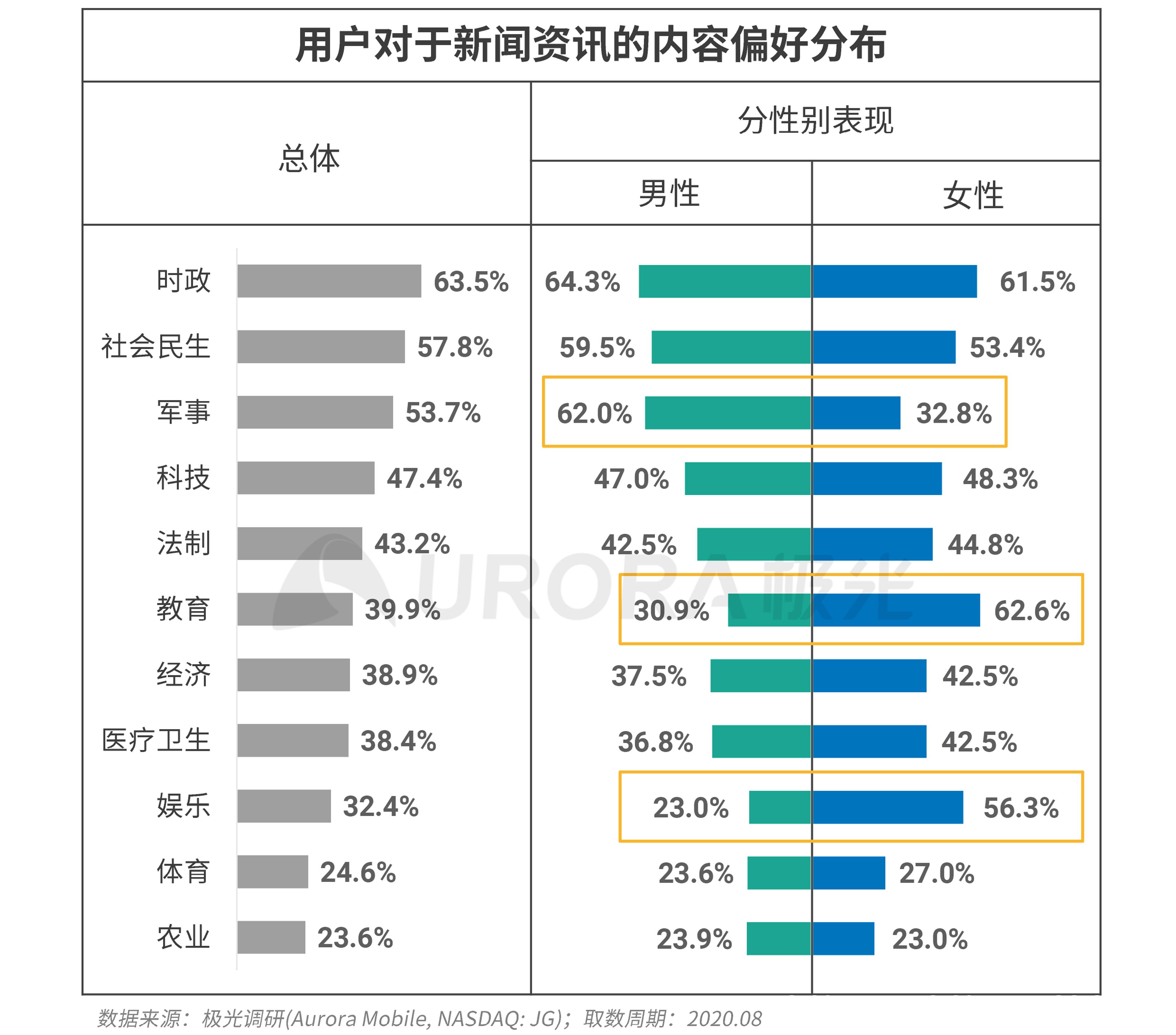 极光:新资讯行业系列报告--内容篇 (17).png