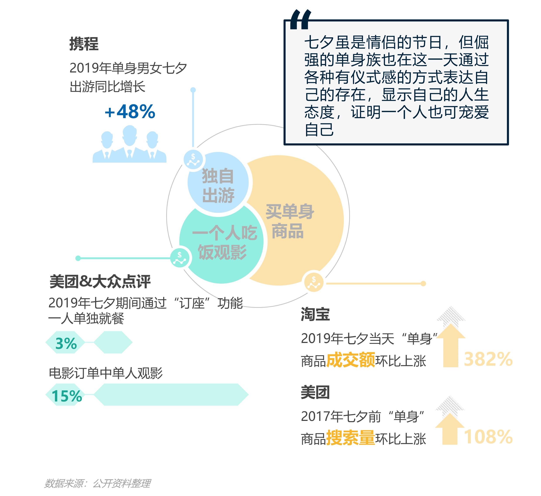 2021当代青年婚恋状态研究报告v1.1-21.png