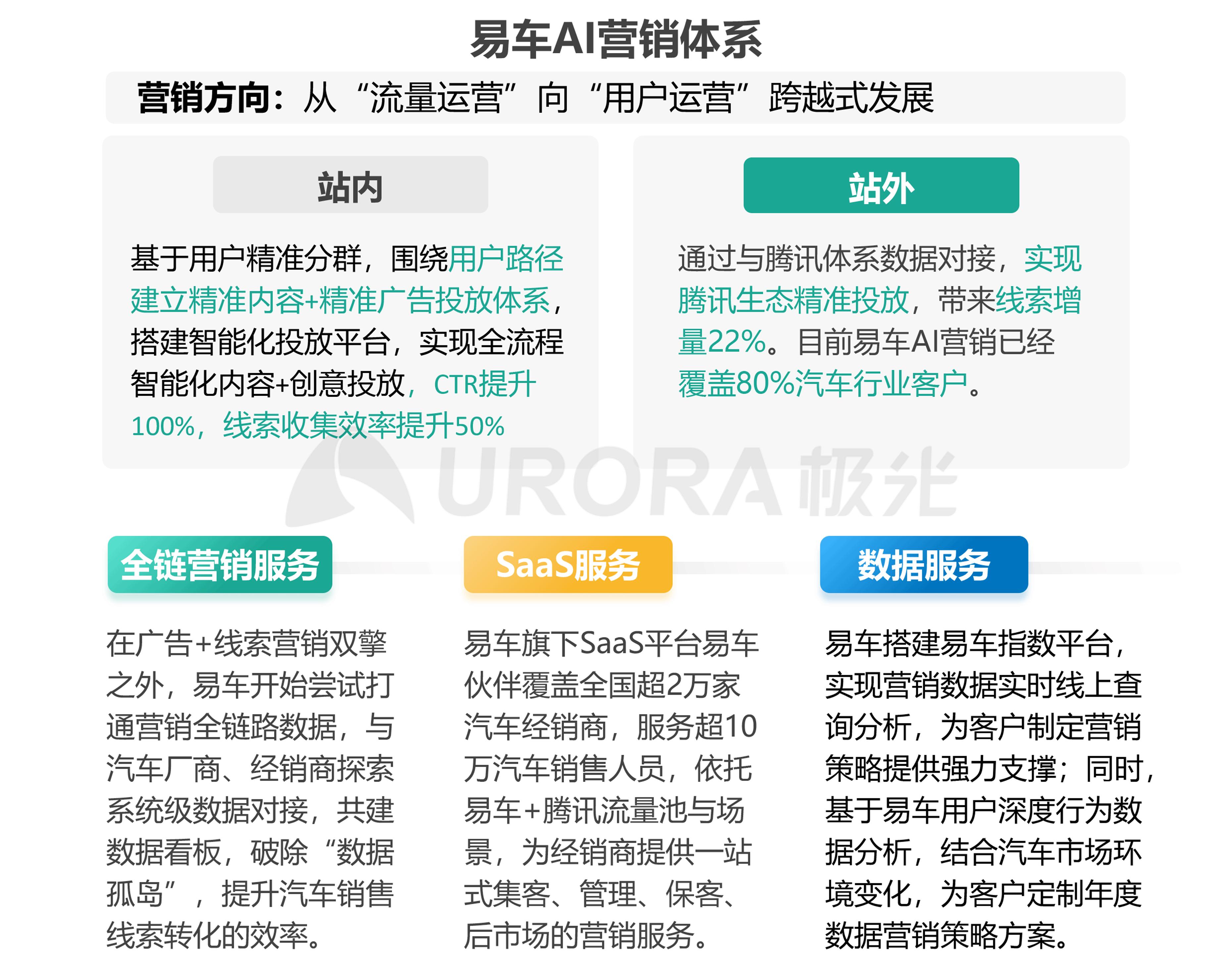 极光:汽车资讯行业洞察 (21).png