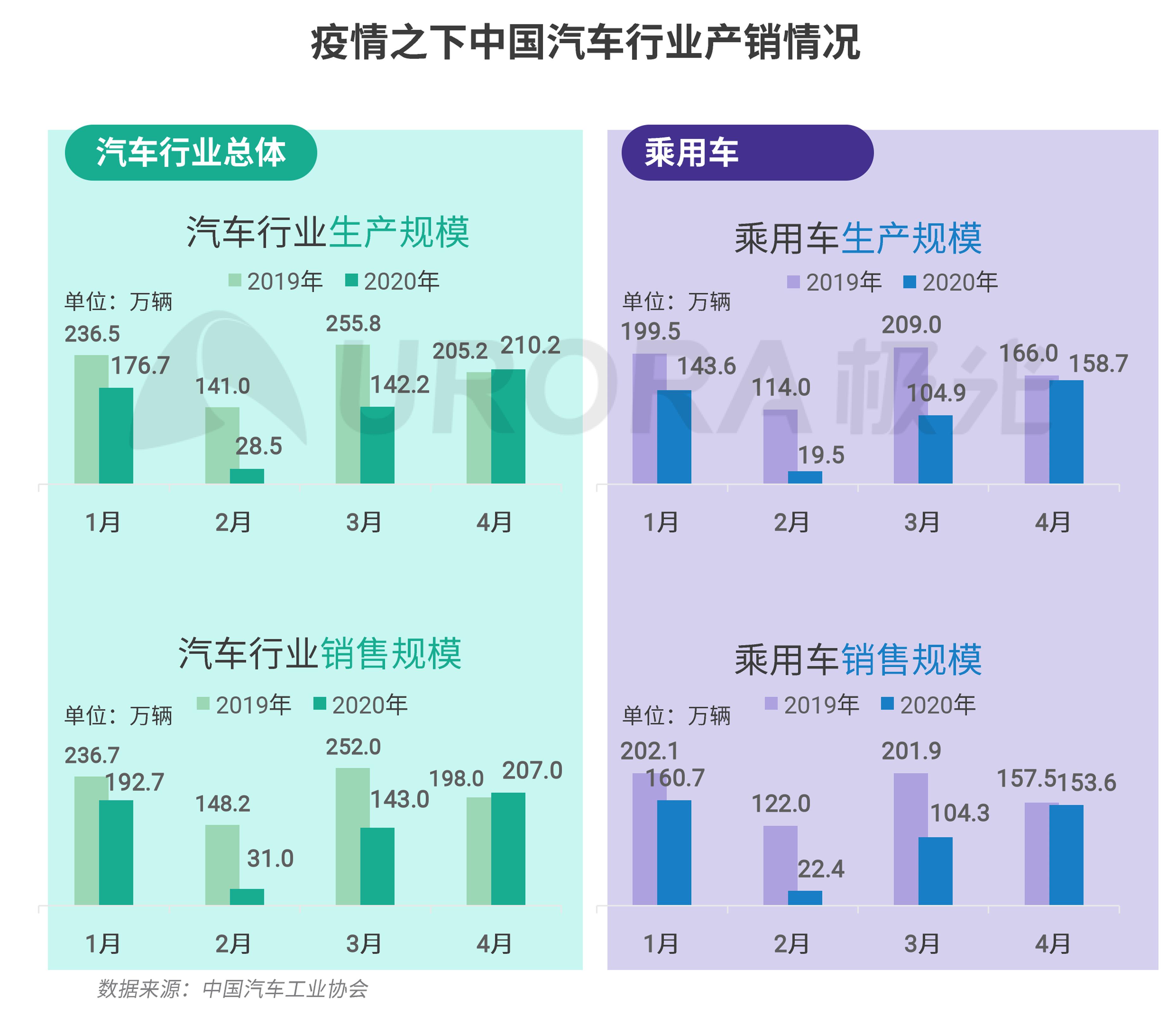 极光:汽车产业新格局 (3).png