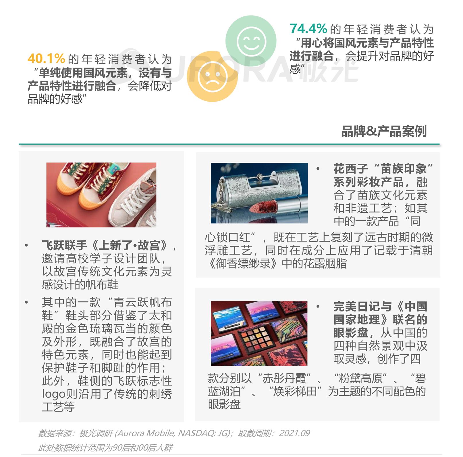 2021新青年国货消费研究报告V4-29.png