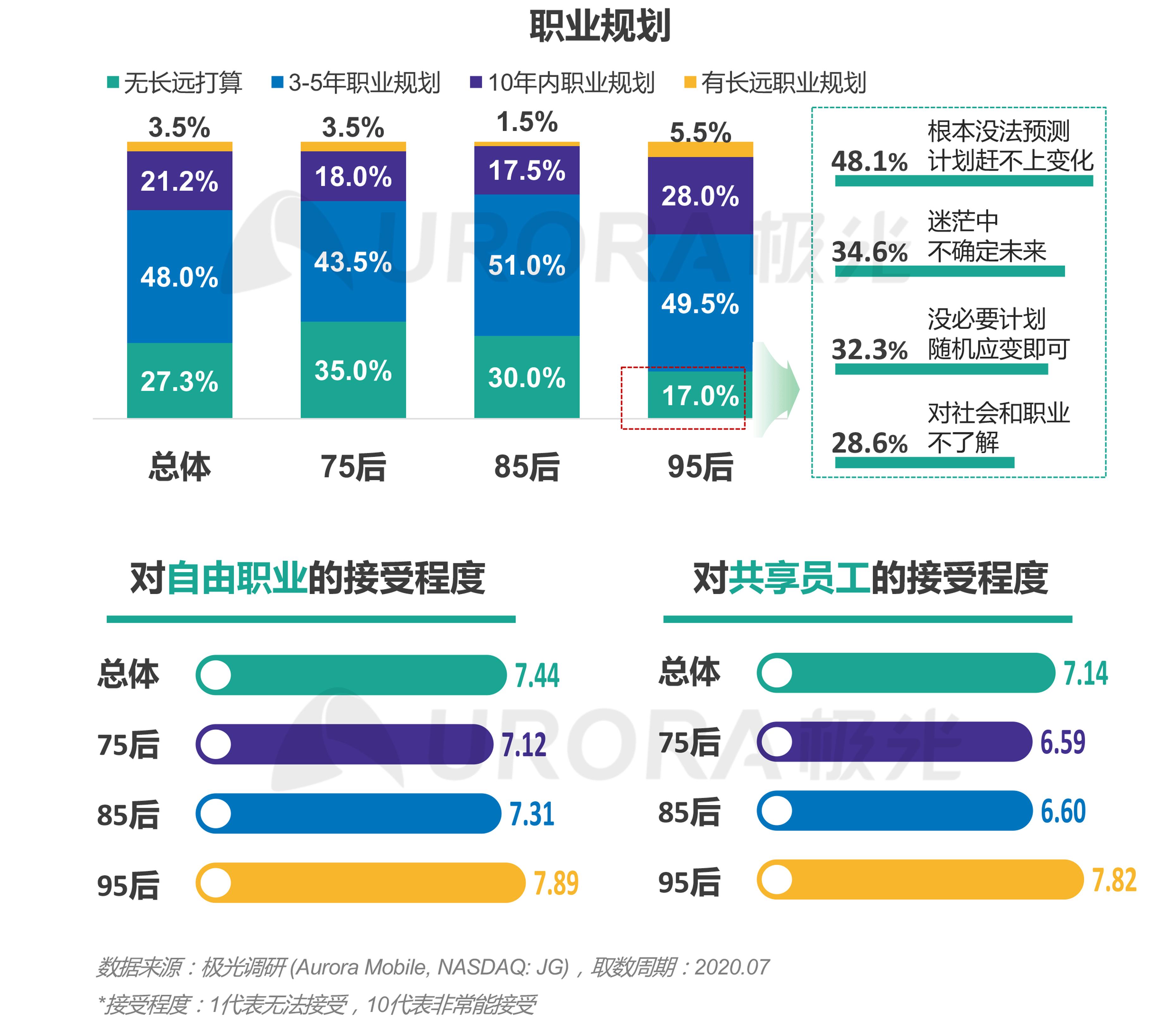 """""""超职季""""招聘行业报告-汇总版 (26).png"""