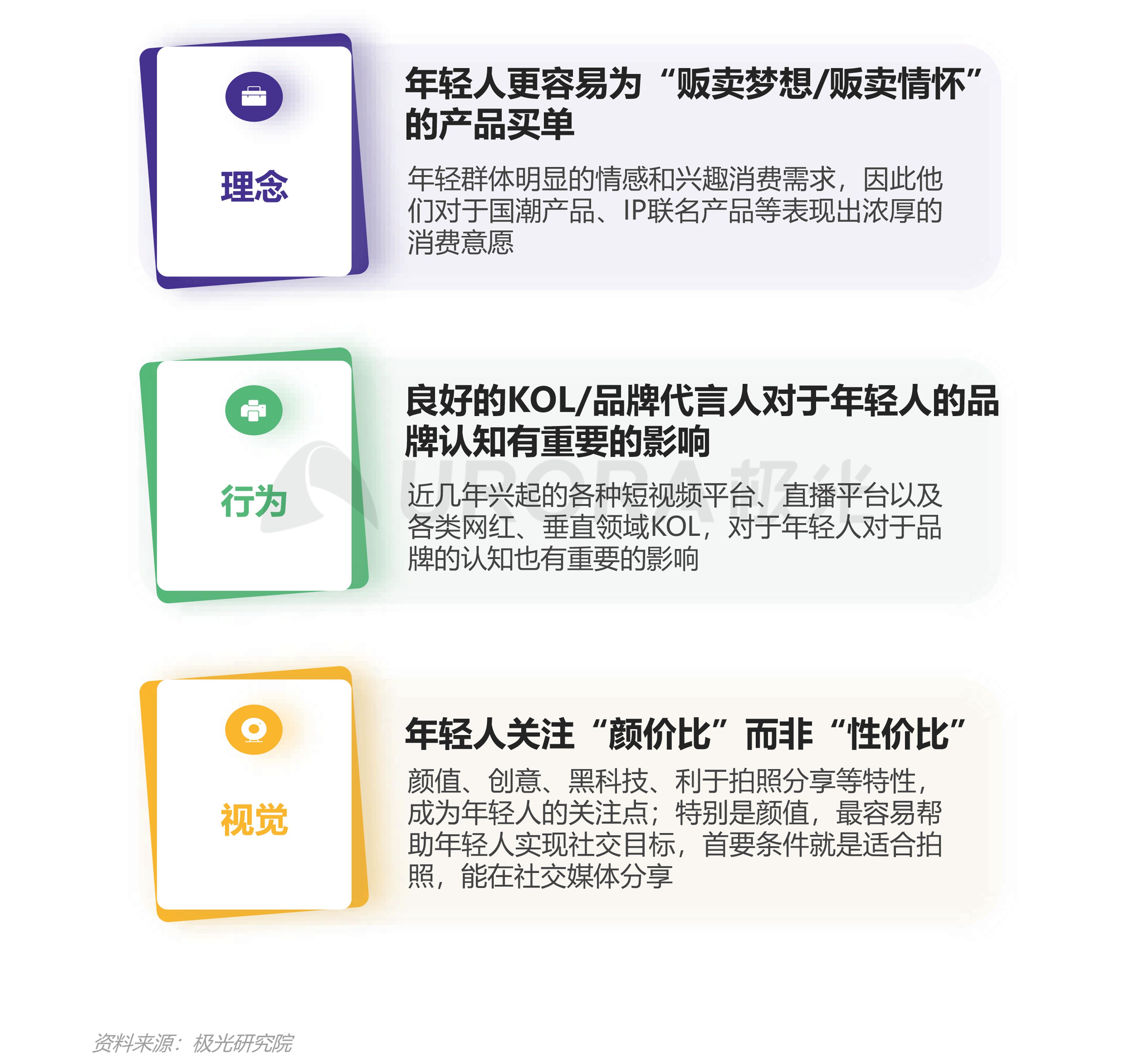 2021年轻人营销趋势研究报告【定稿】-30.png