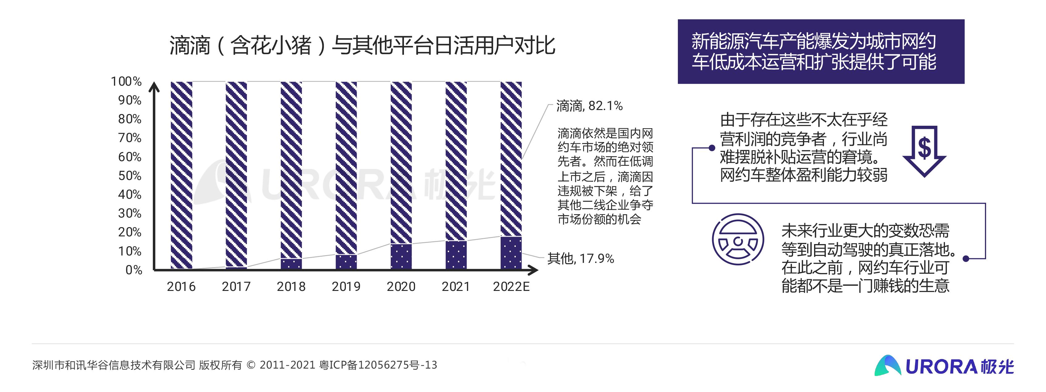 移动互联网5年回顾与展望0730定稿-9.png