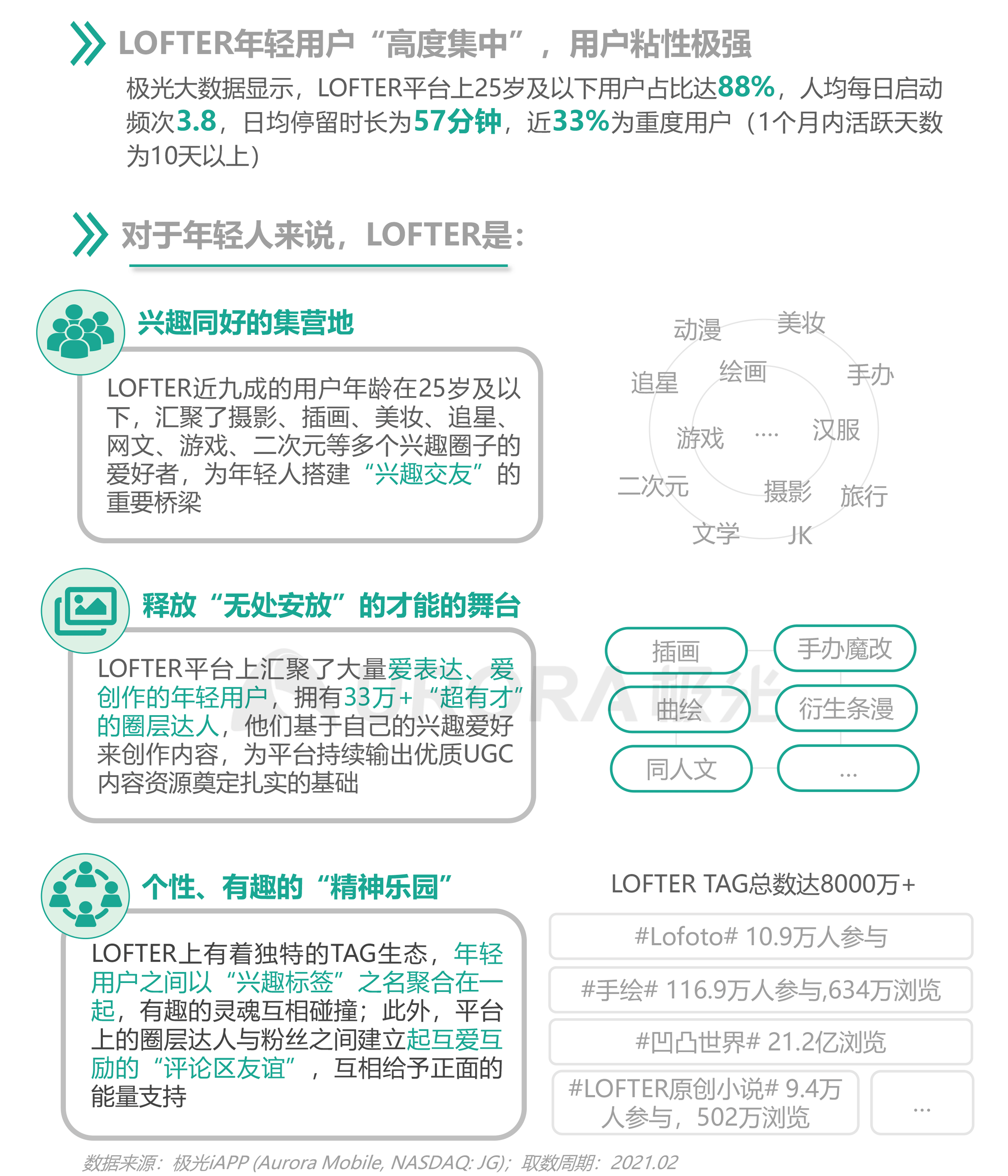 2021年轻人营销趋势研究报告【定稿】-39.png