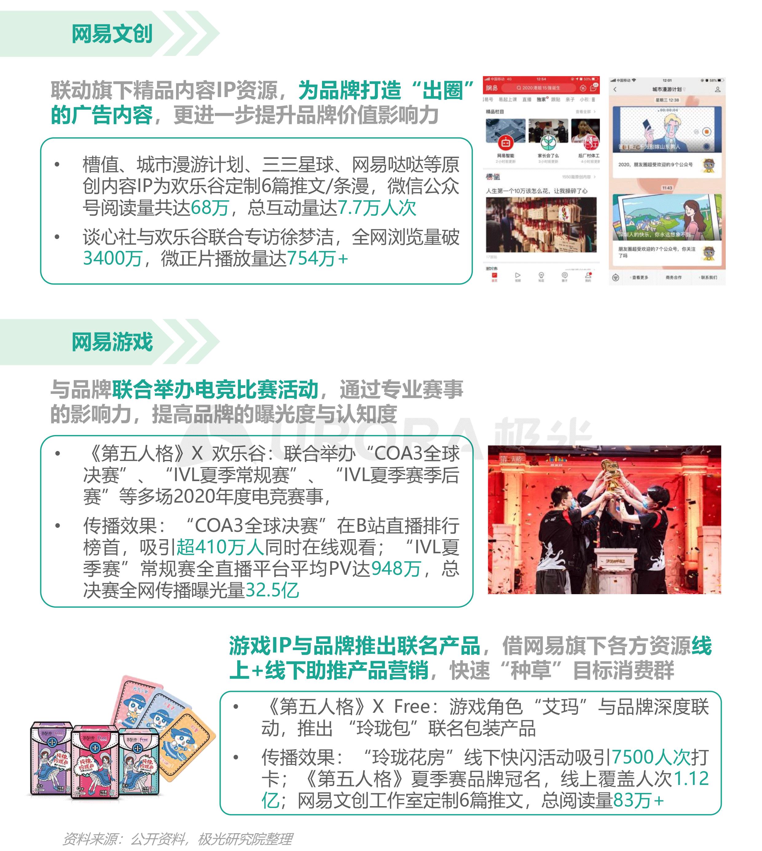 2021年轻人营销趋势研究报告【定稿】-44.png