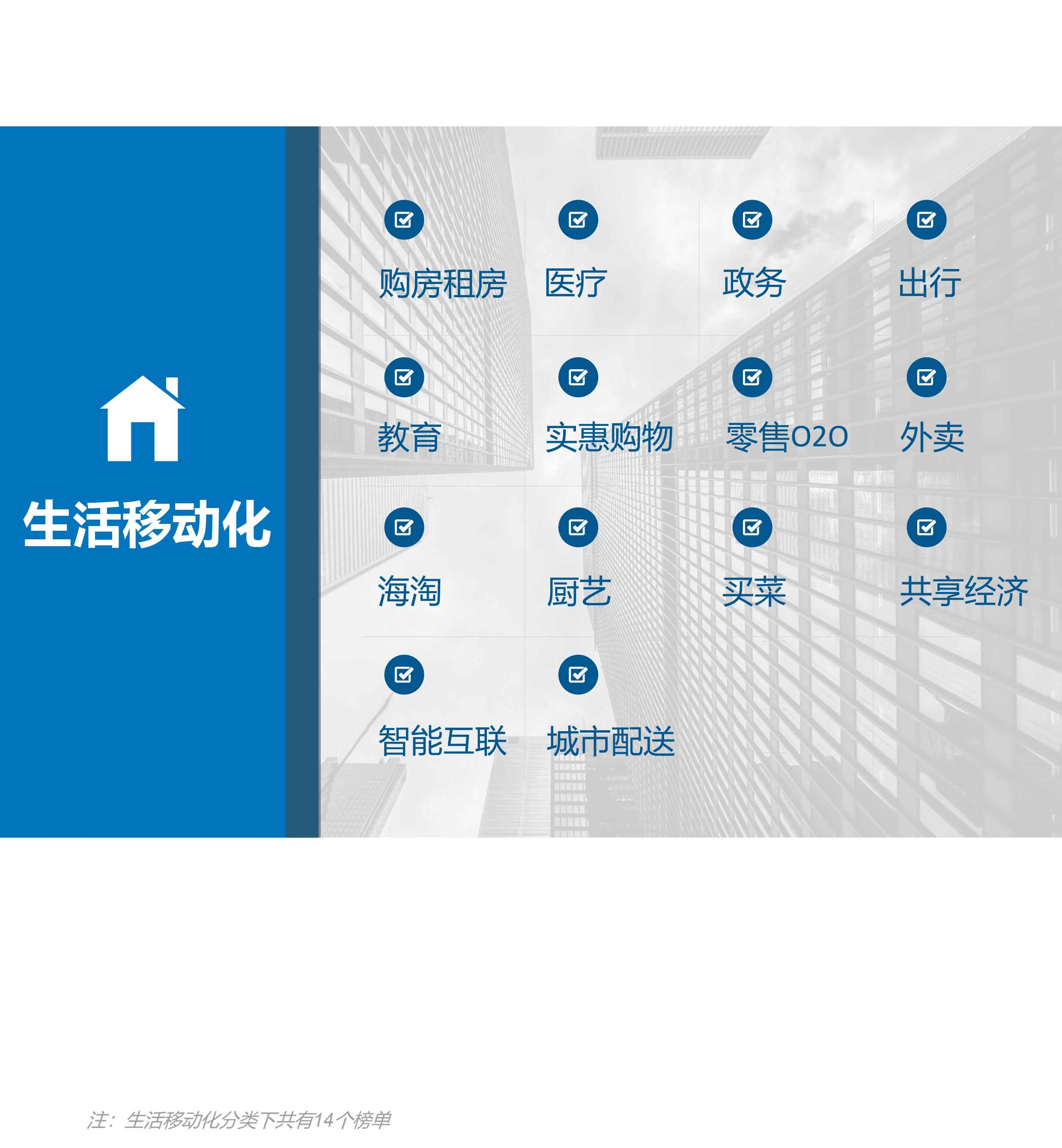 极光:互联网城市榜单 (3).png