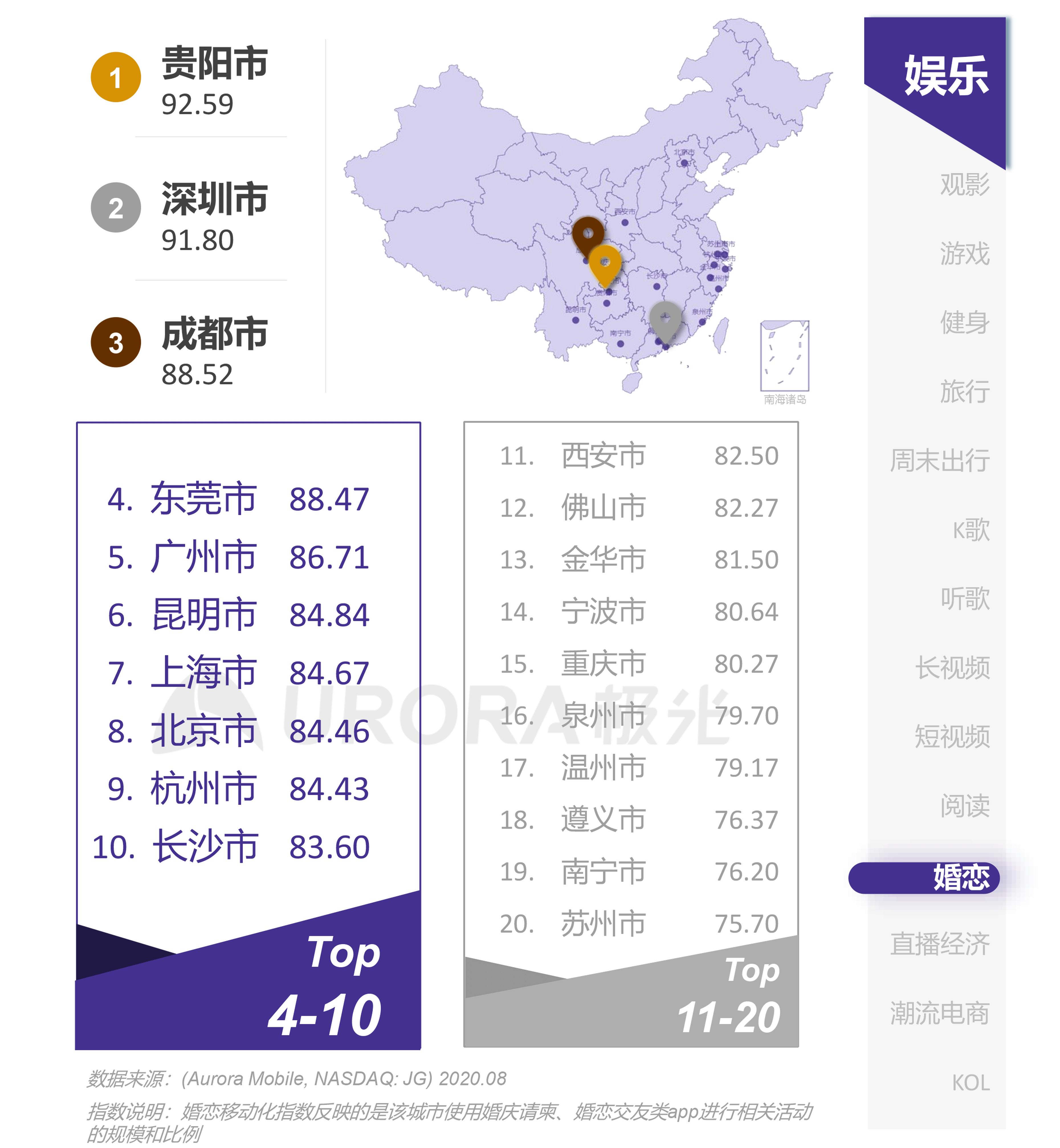 极光:互联网城市榜单 (29).png