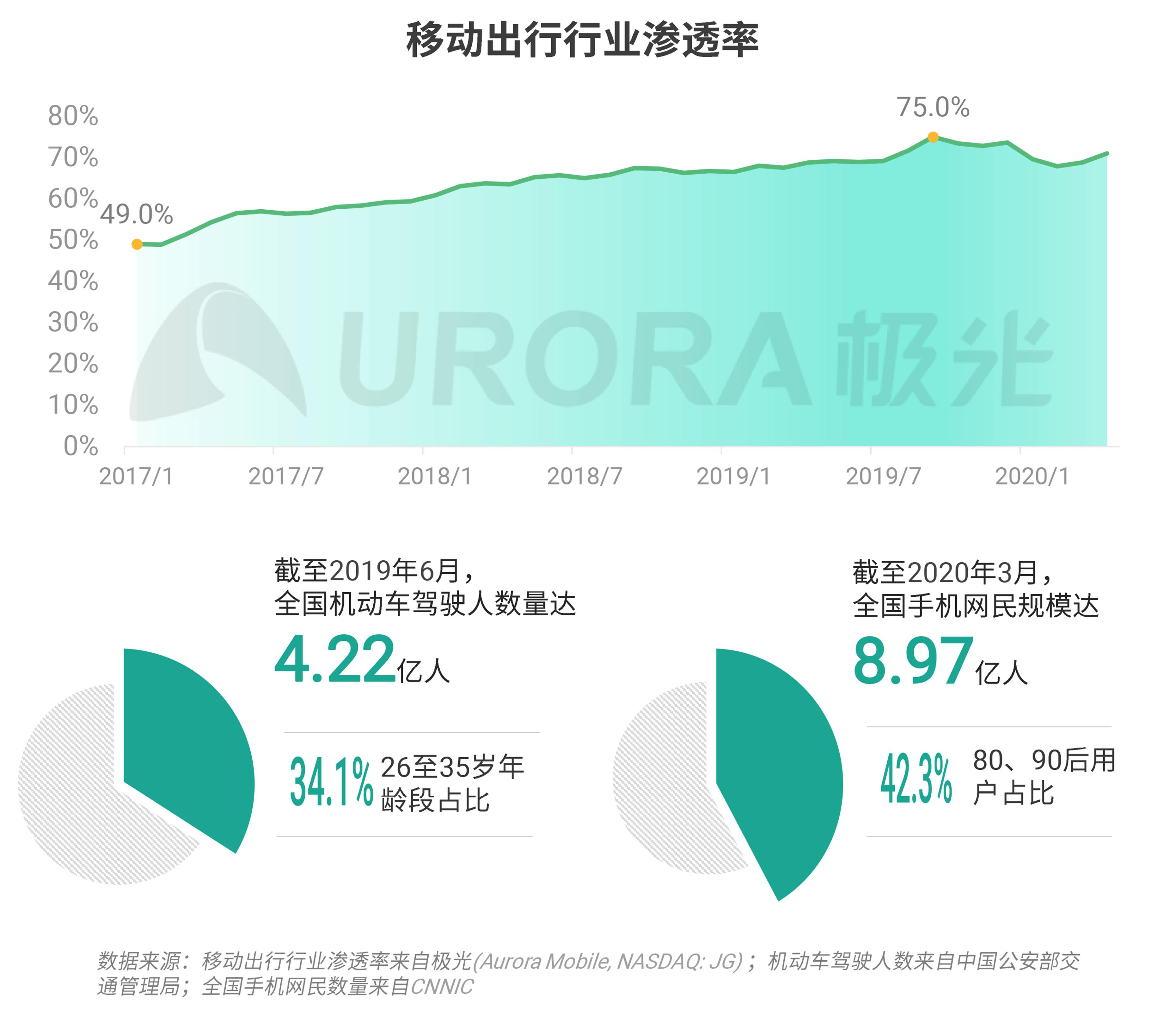 极光:汽车产业新格局 (11).png
