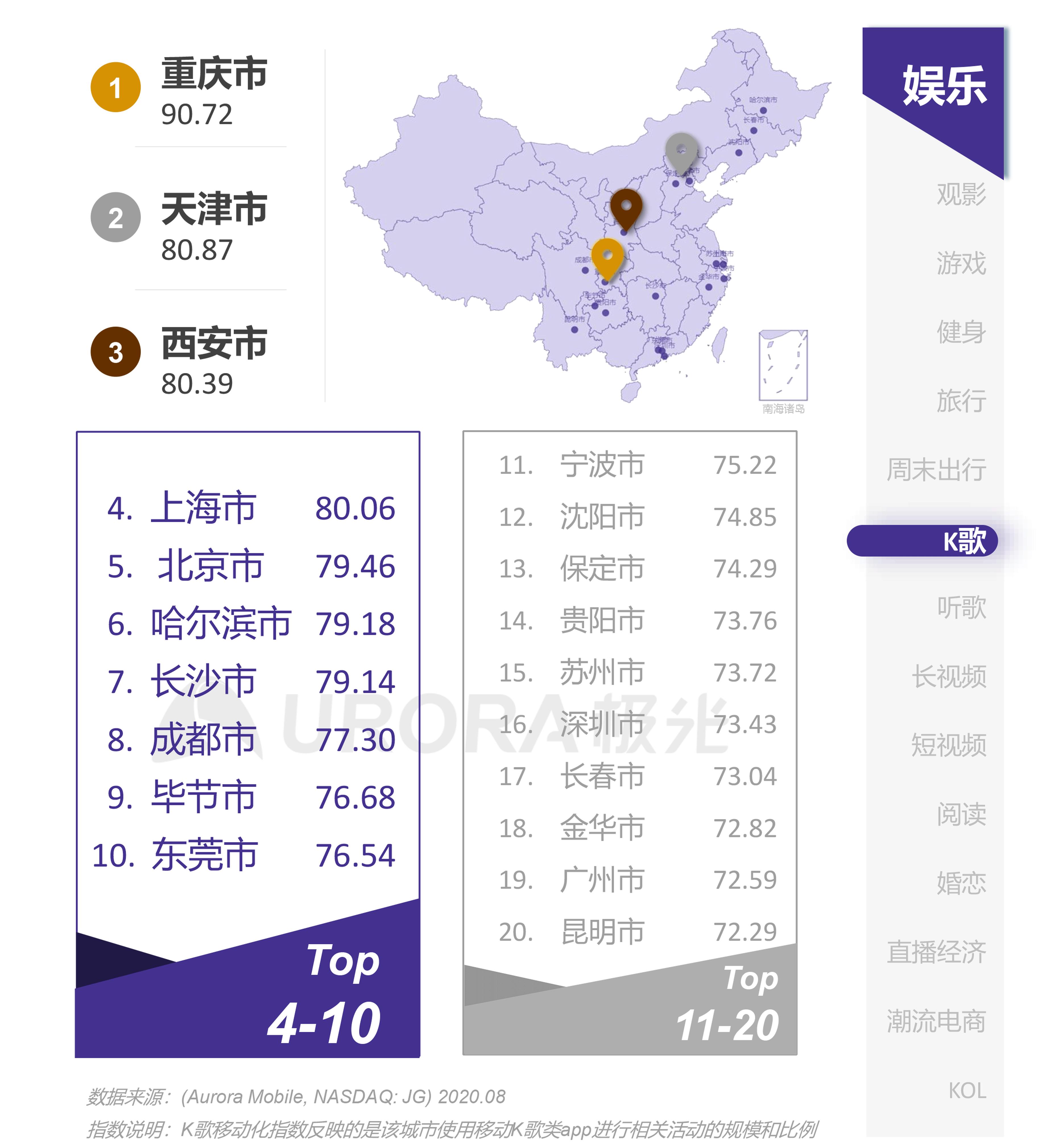 极光:互联网城市榜单 (24).png