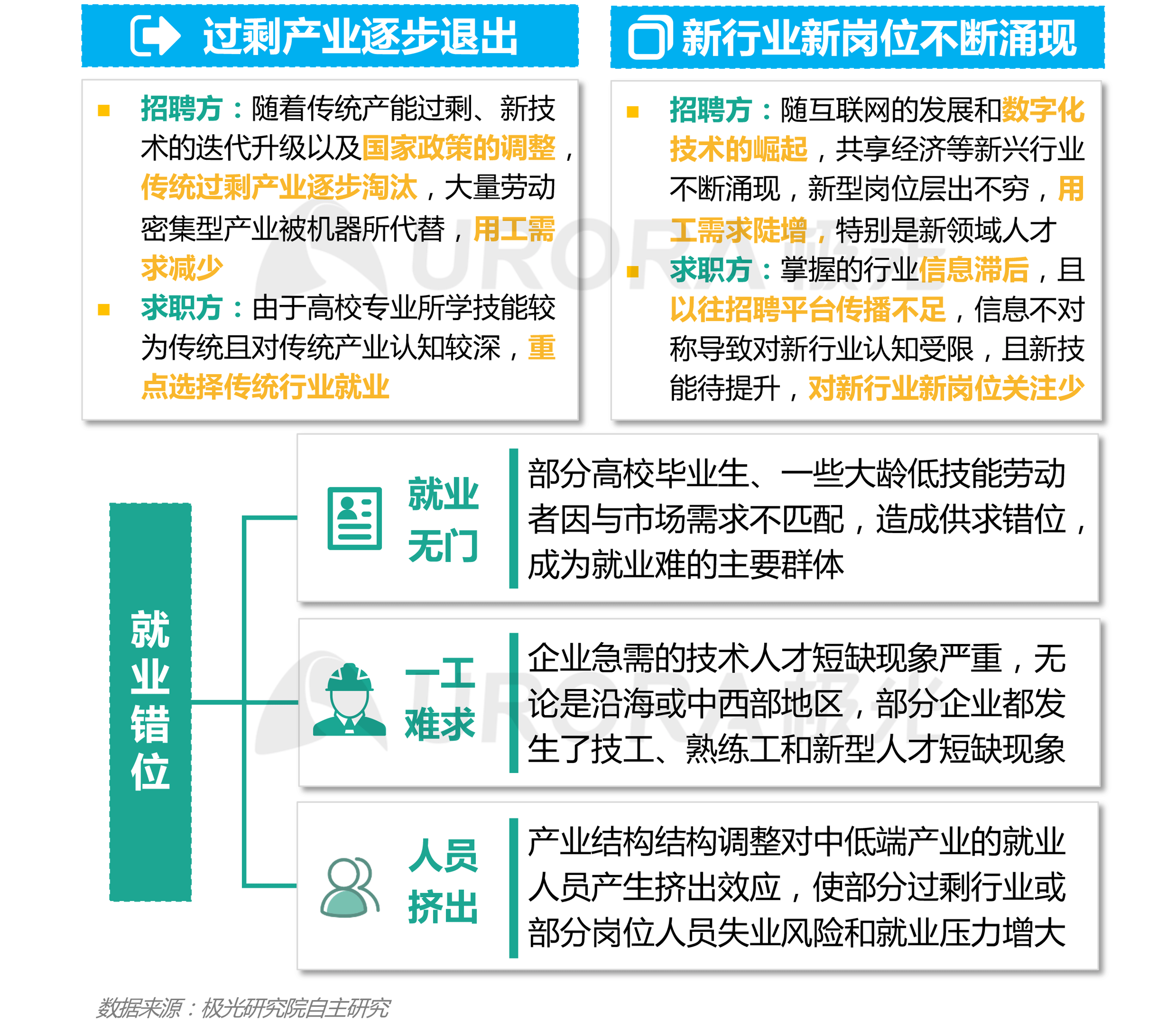 """极光:""""超职季""""招聘行业报告-招聘行业篇png (6).png"""