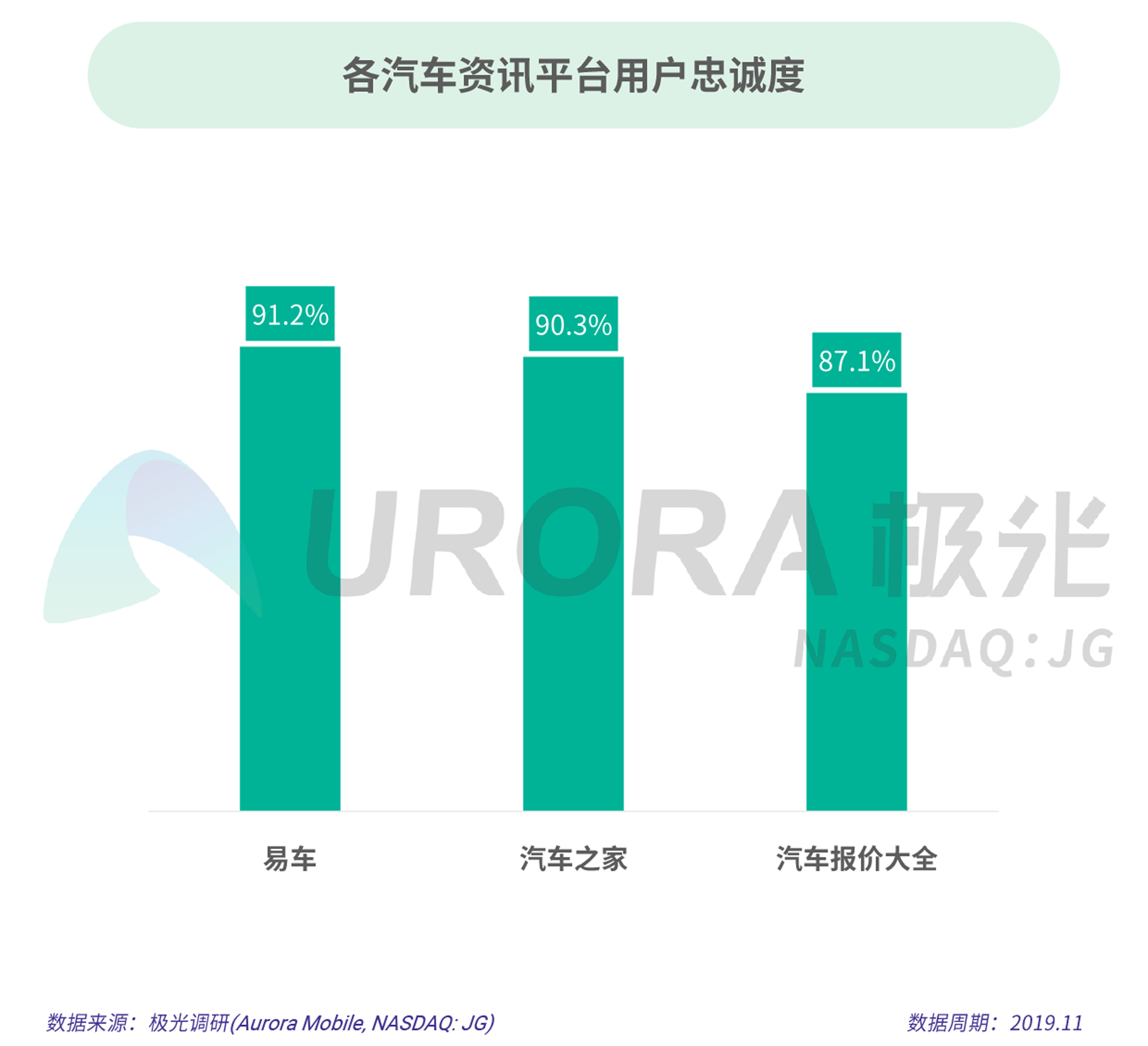 2019汽车资讯行业研究报告--审核版-16.png