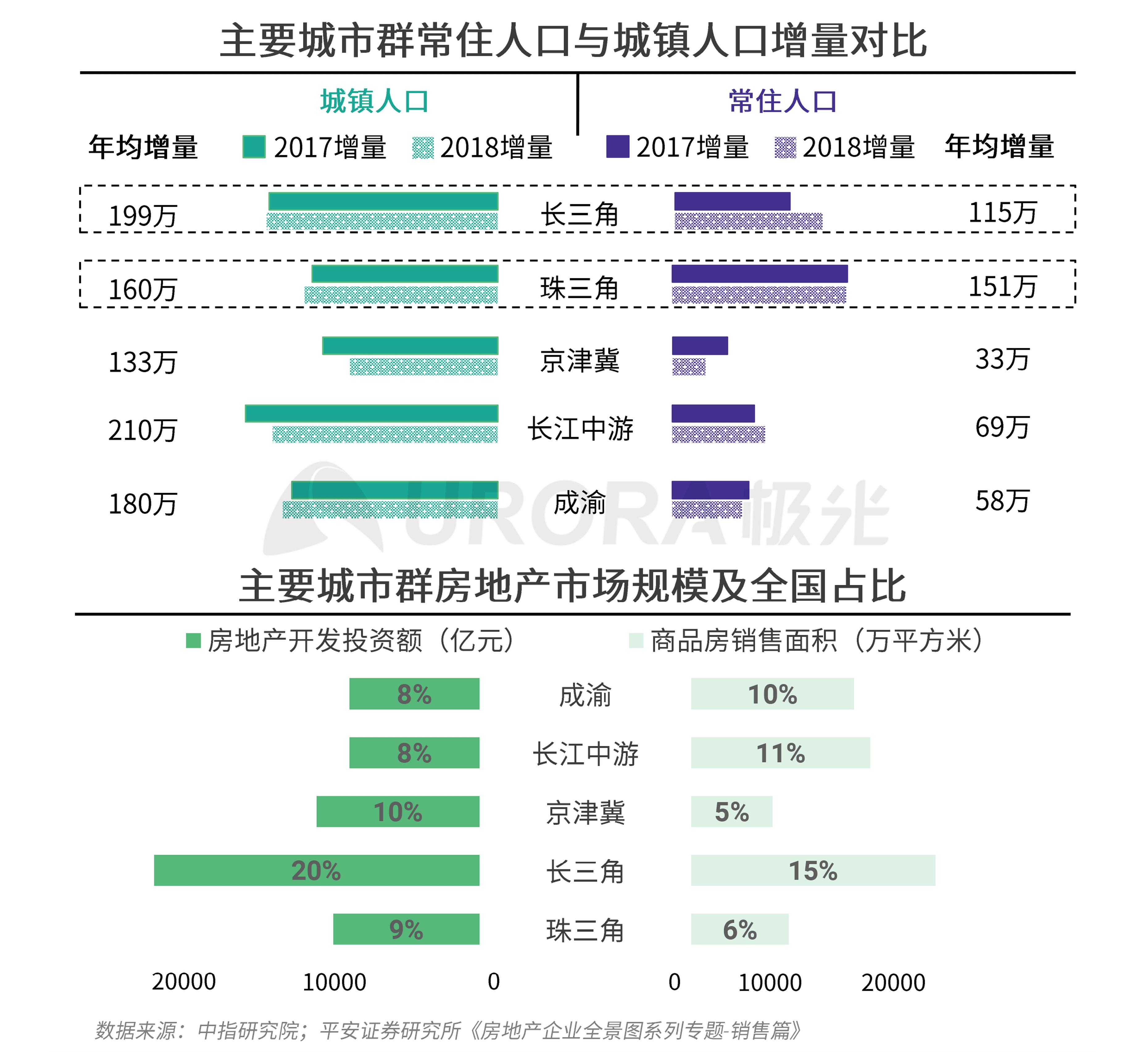 极光:2020年房产经纪行业和购房市场洞察报告 (32).png