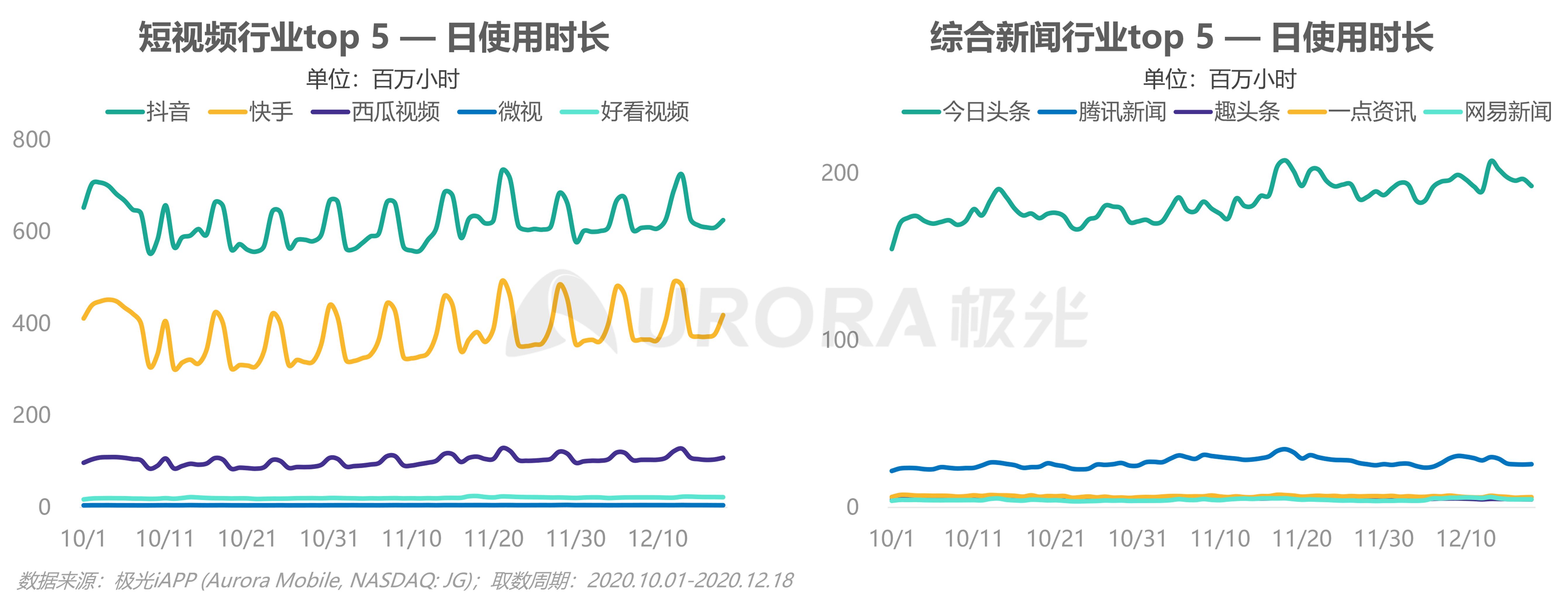极光:内容生态搜索趋势报告png (22).png