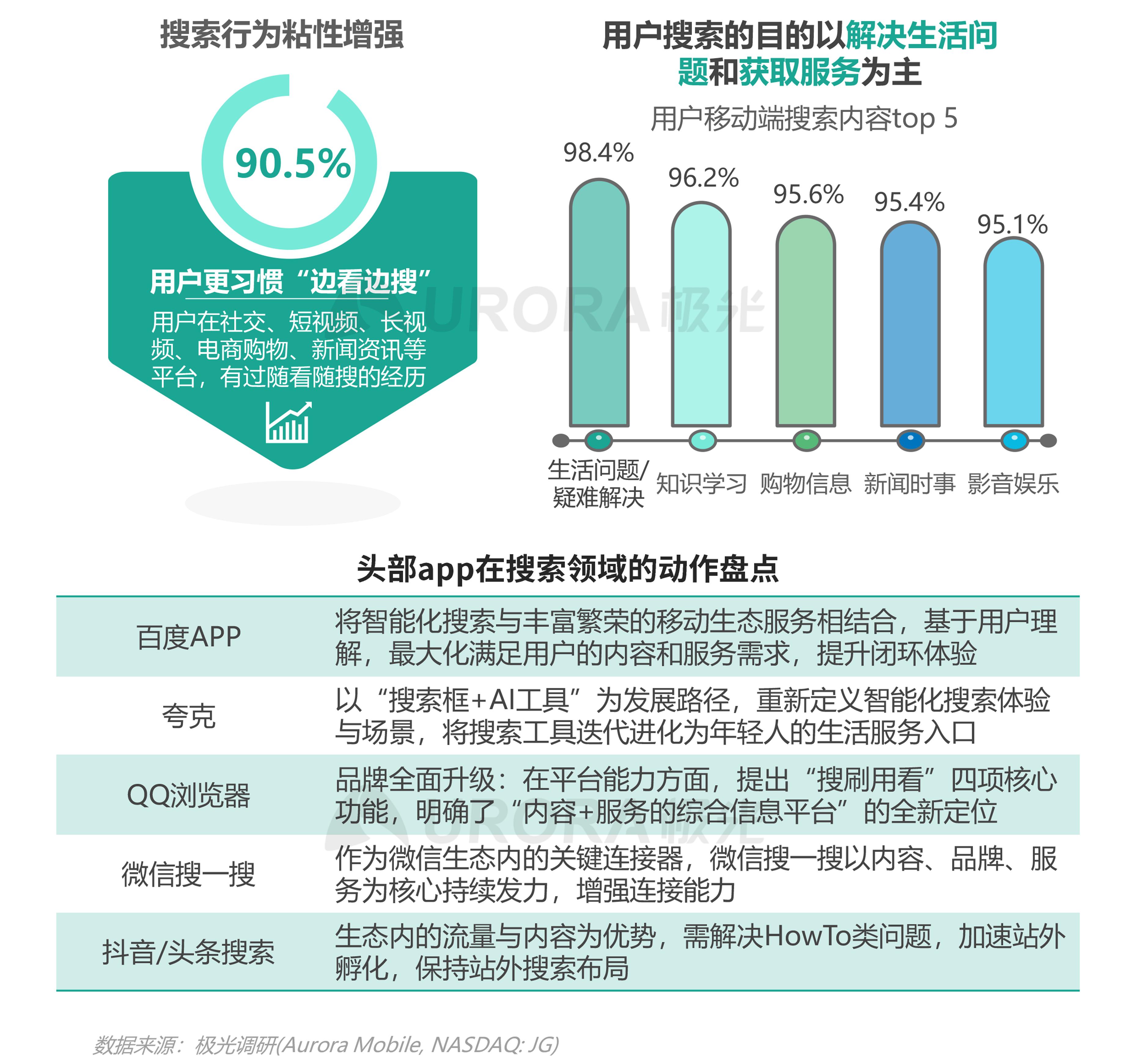 极光:2021年Q1移动互联网报告 (14).png