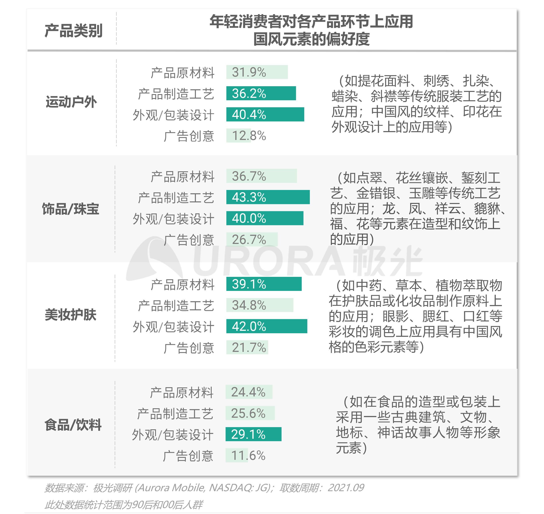 2021新青年国货消费研究报告V4-28.png