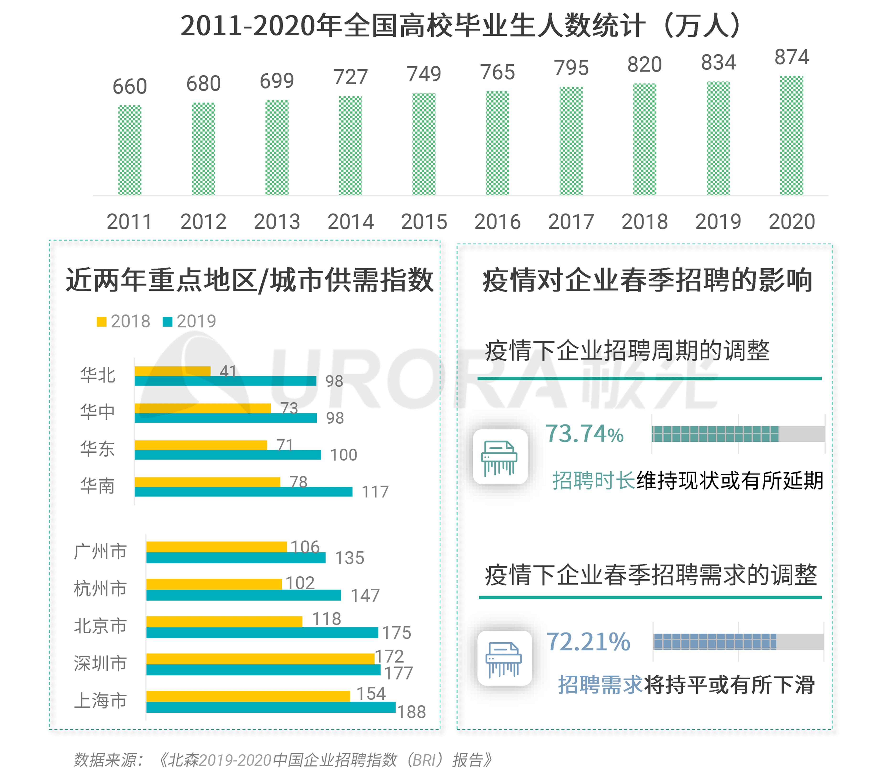 """""""超职季""""招聘行业报告-企业篇(1)-7.png"""