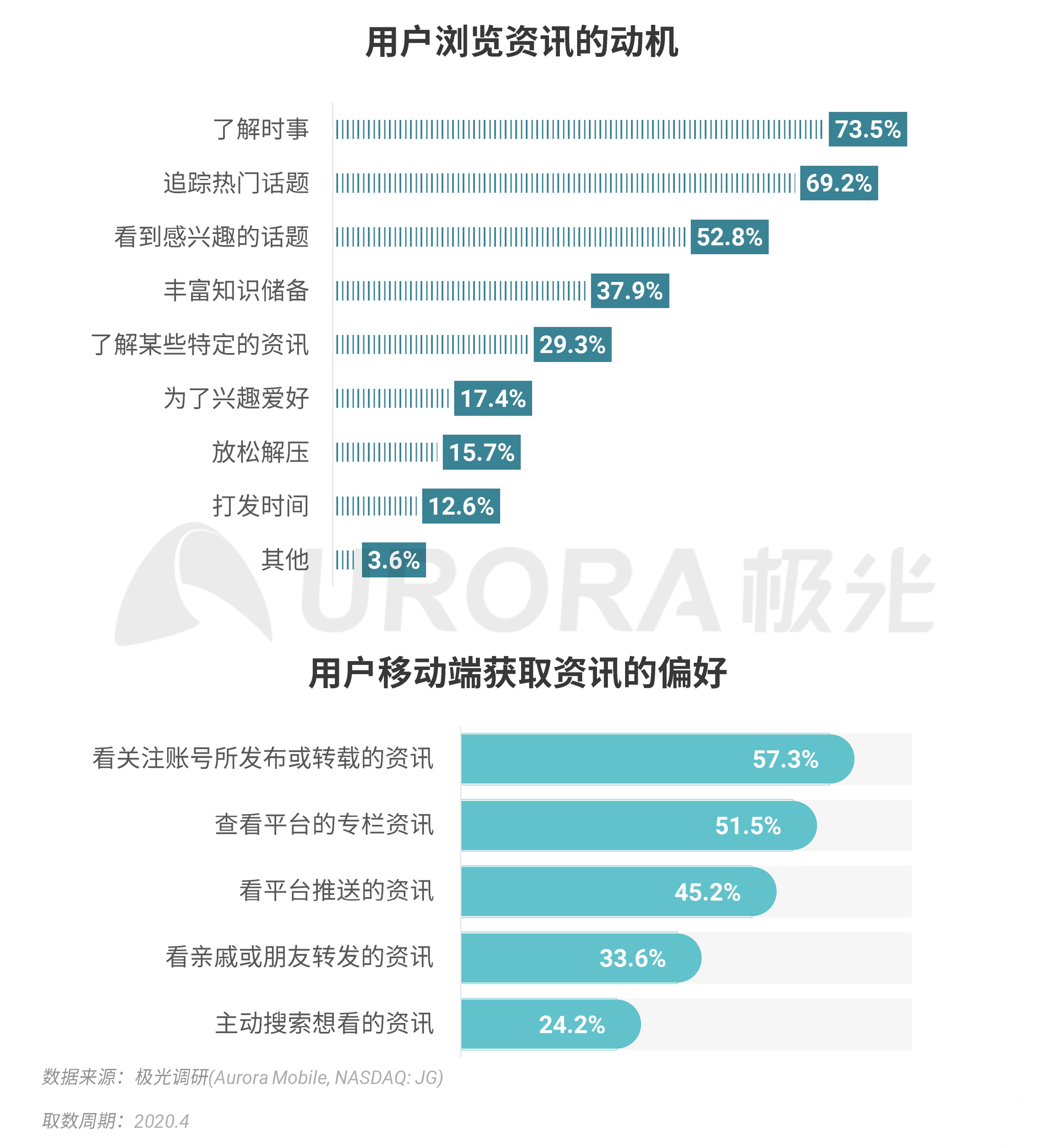 极光:新闻资讯 (15).png