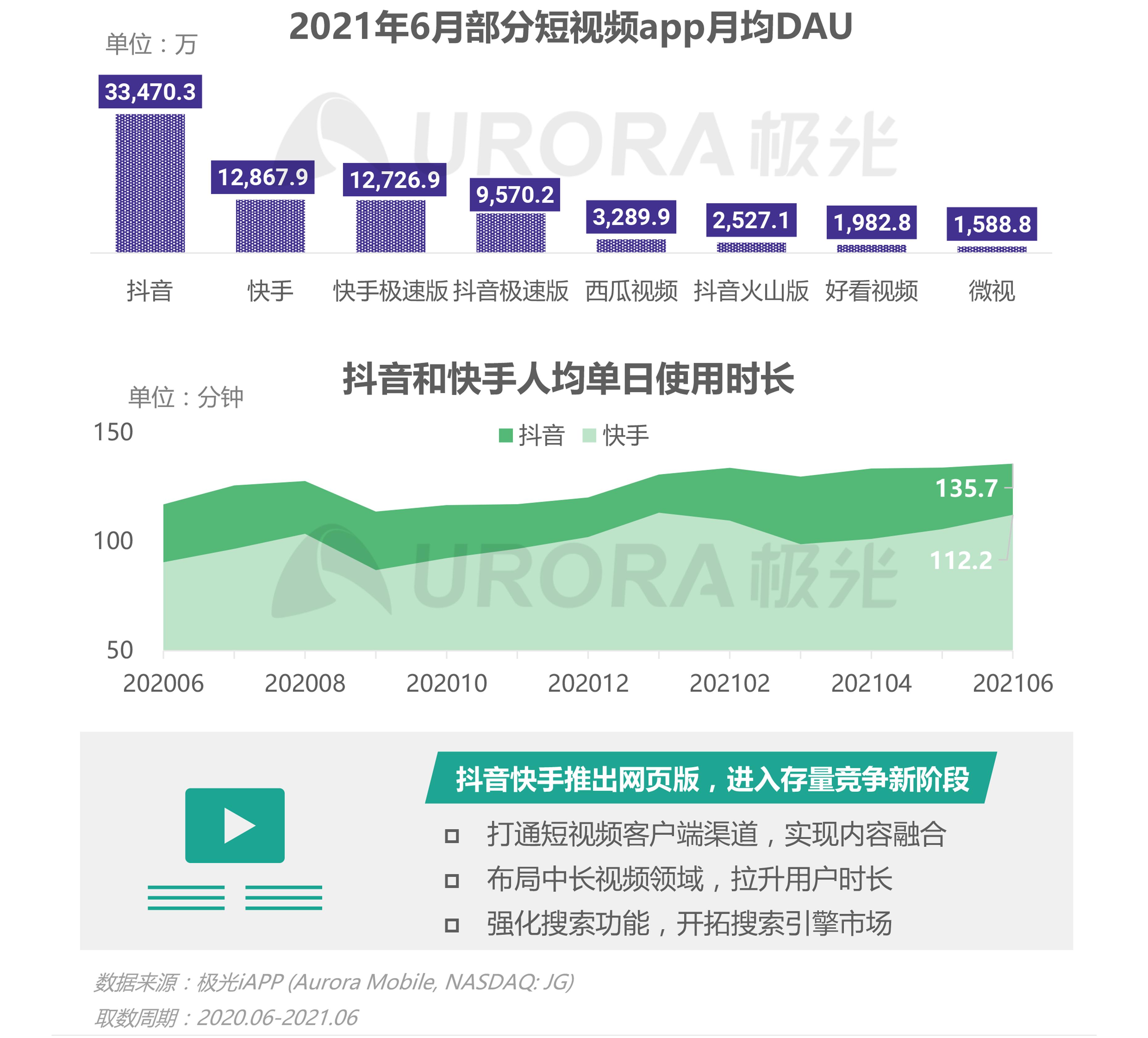 2021Q2季度报告_20210727_终稿-29.png