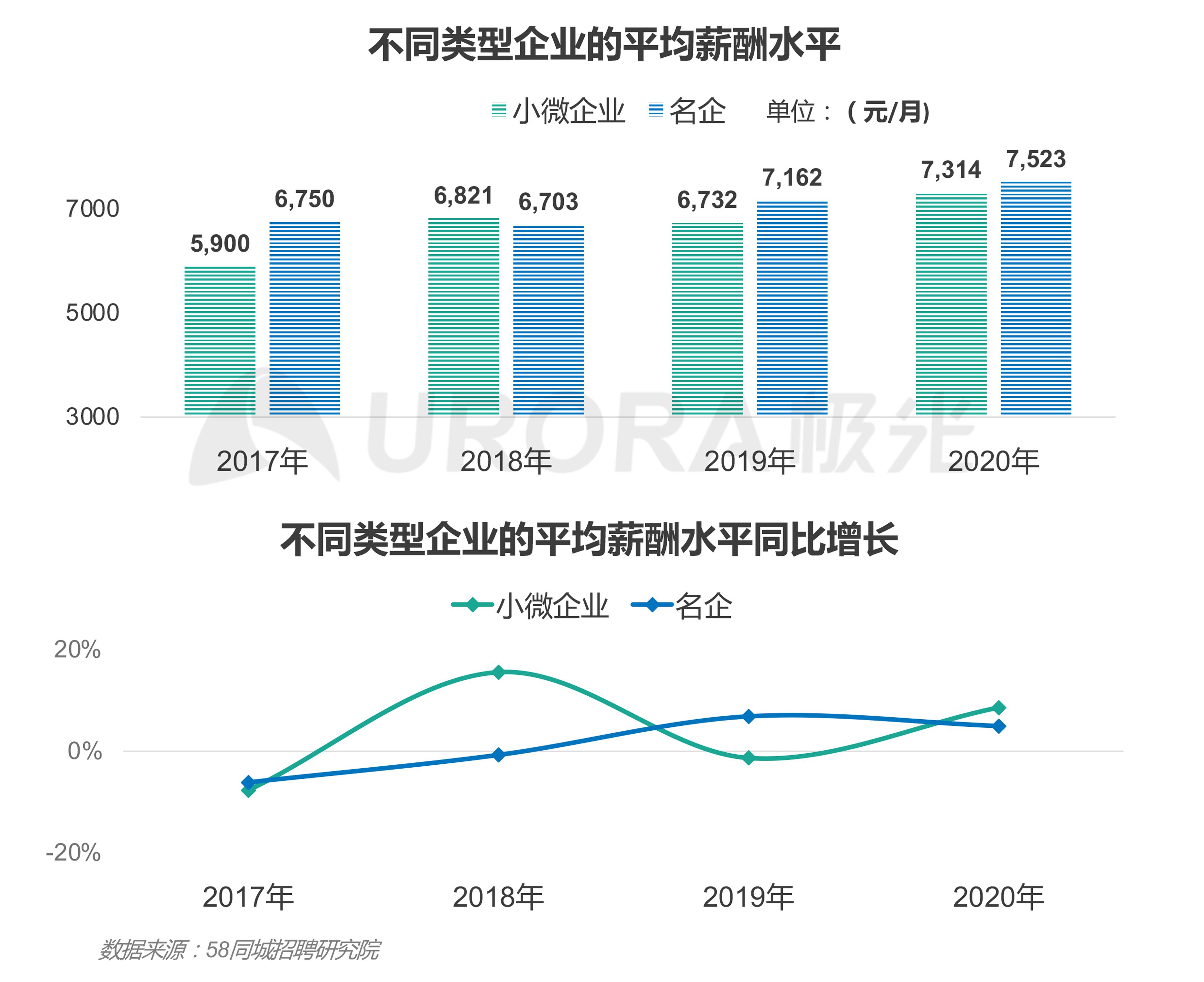 """""""超职季""""招聘行业报告-汇总版 (11).png"""