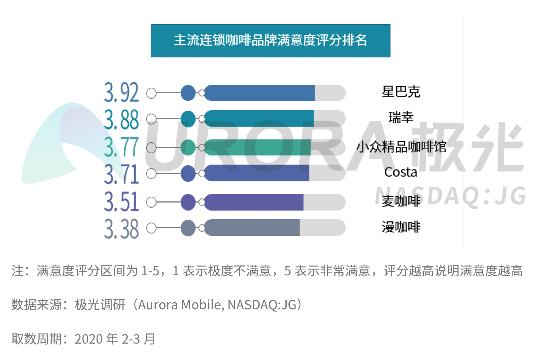 JIGUANG-疫情下中国咖啡消费市场洞察报告【定稿】pp-11.png