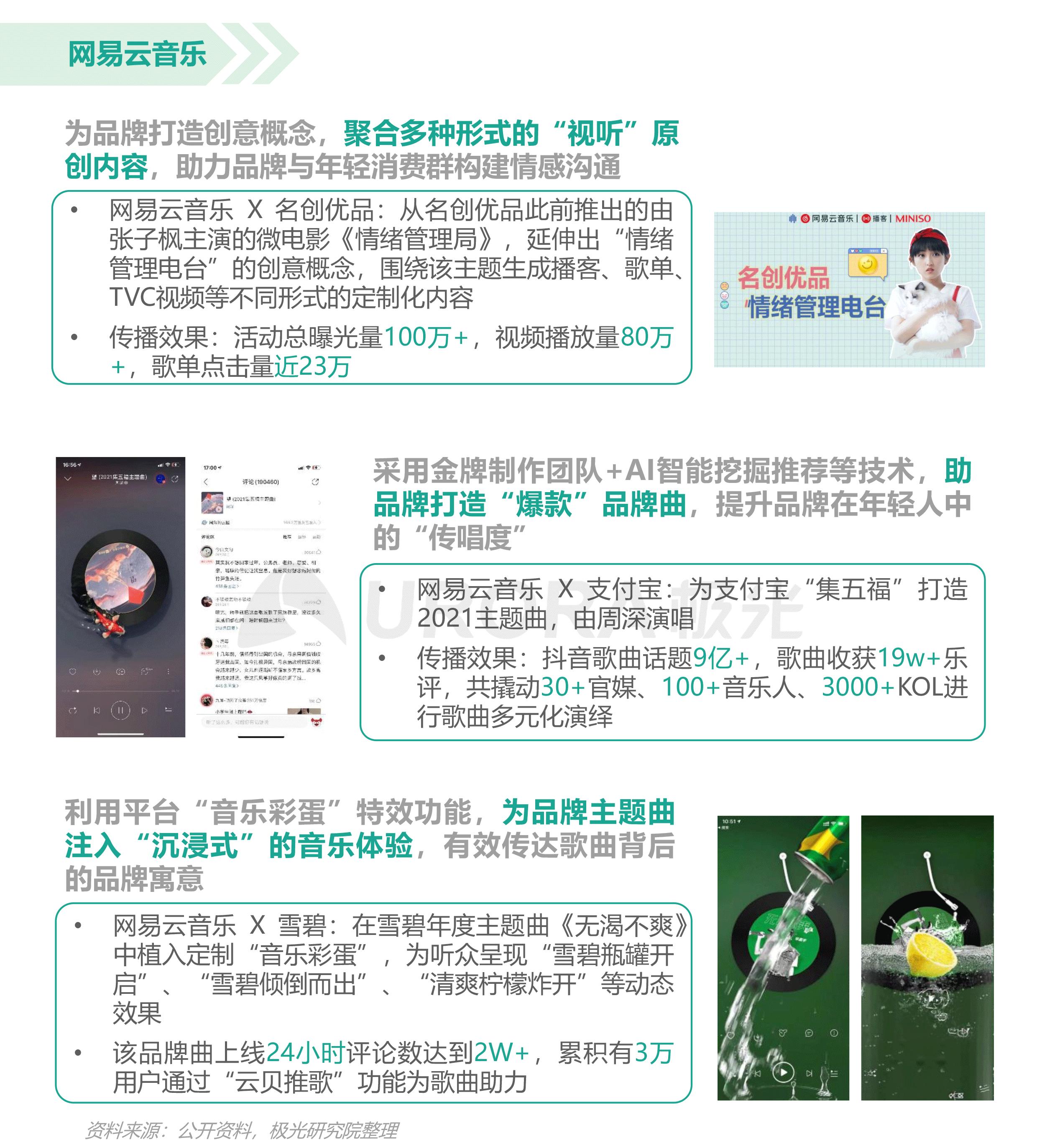 2021年轻人营销趋势研究报告【定稿】-45.png