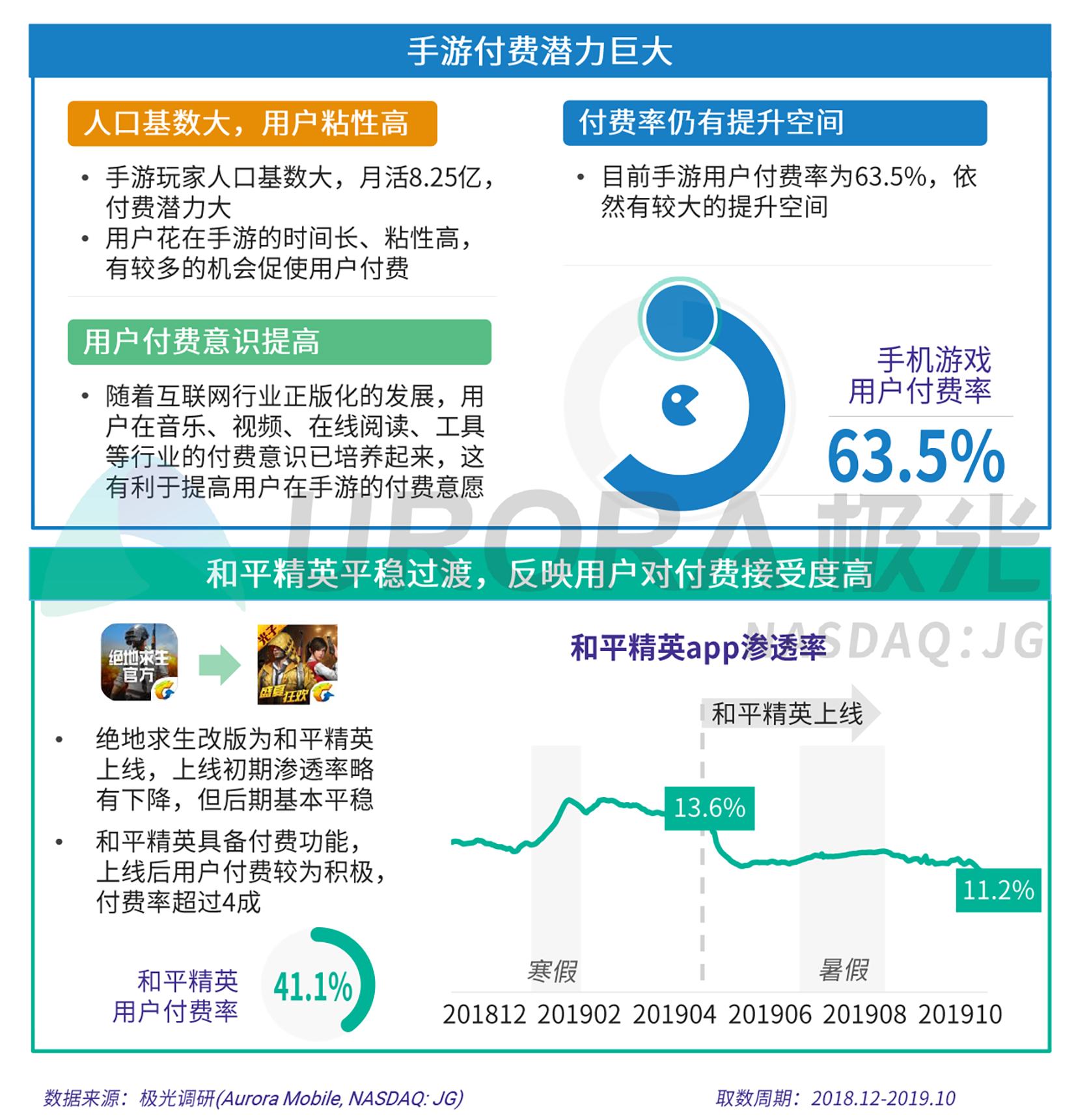 2019年手机游戏研究报告V5-25.png