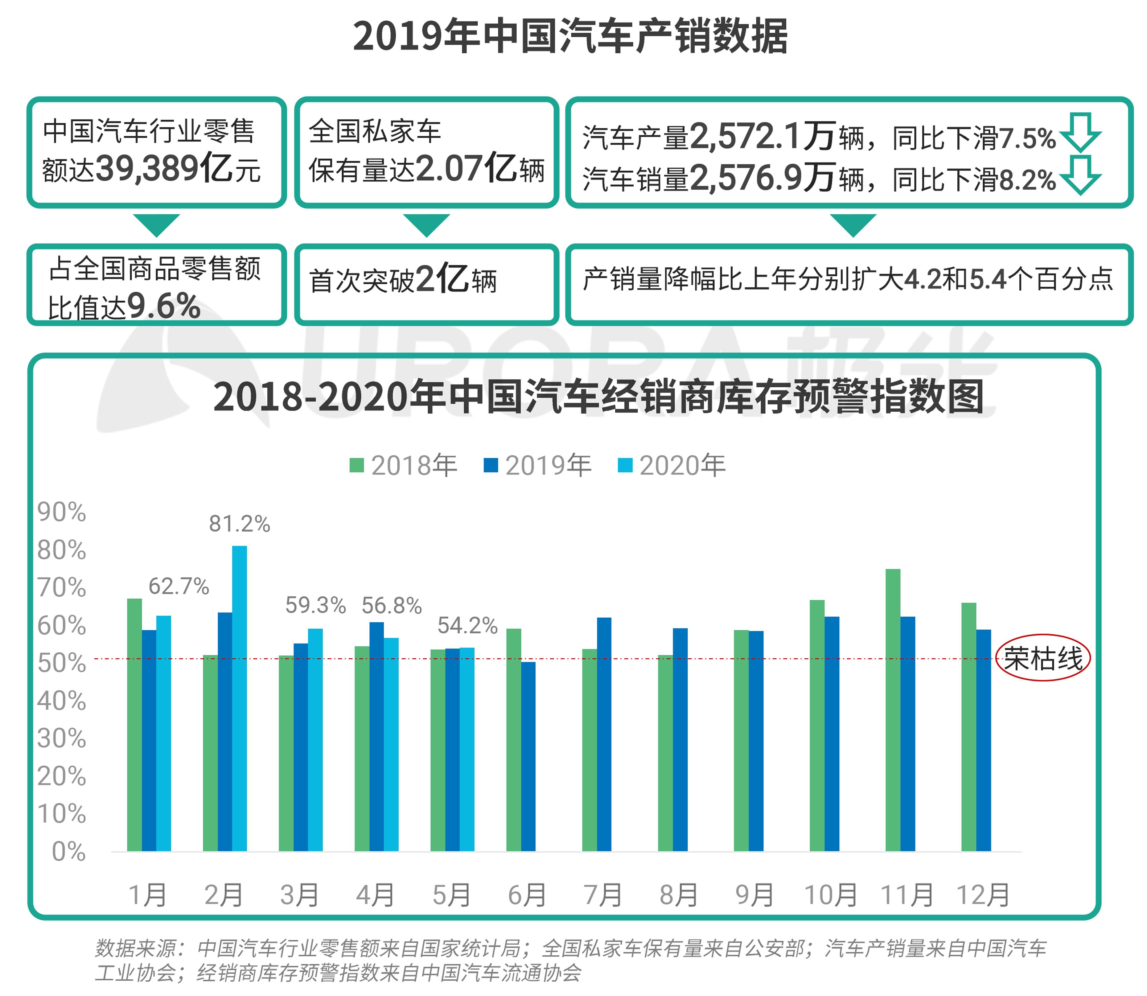 极光:汽车产业新格局 (1).png