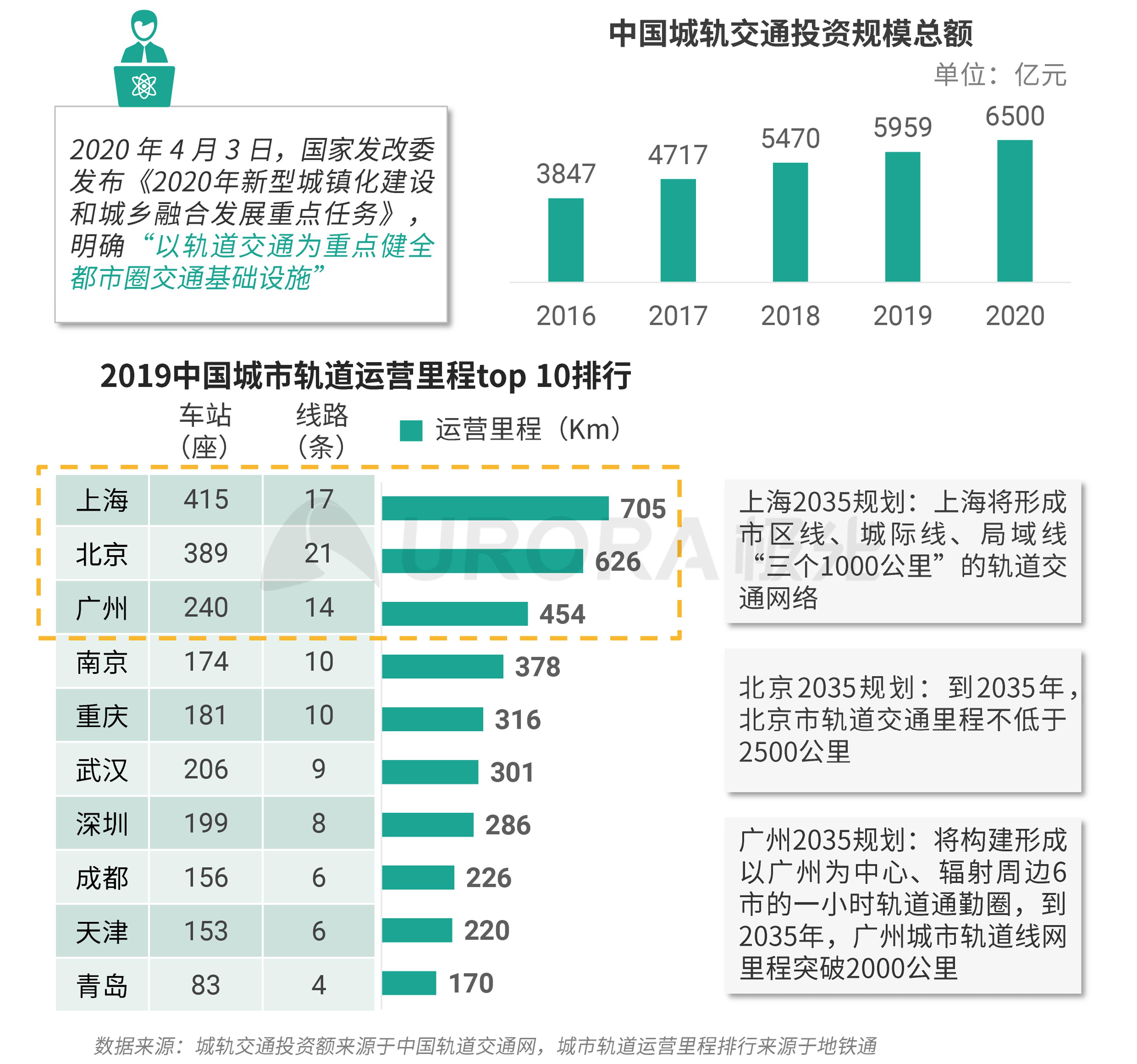 极光:数字经济新时代,房产平台新机遇 (22).png