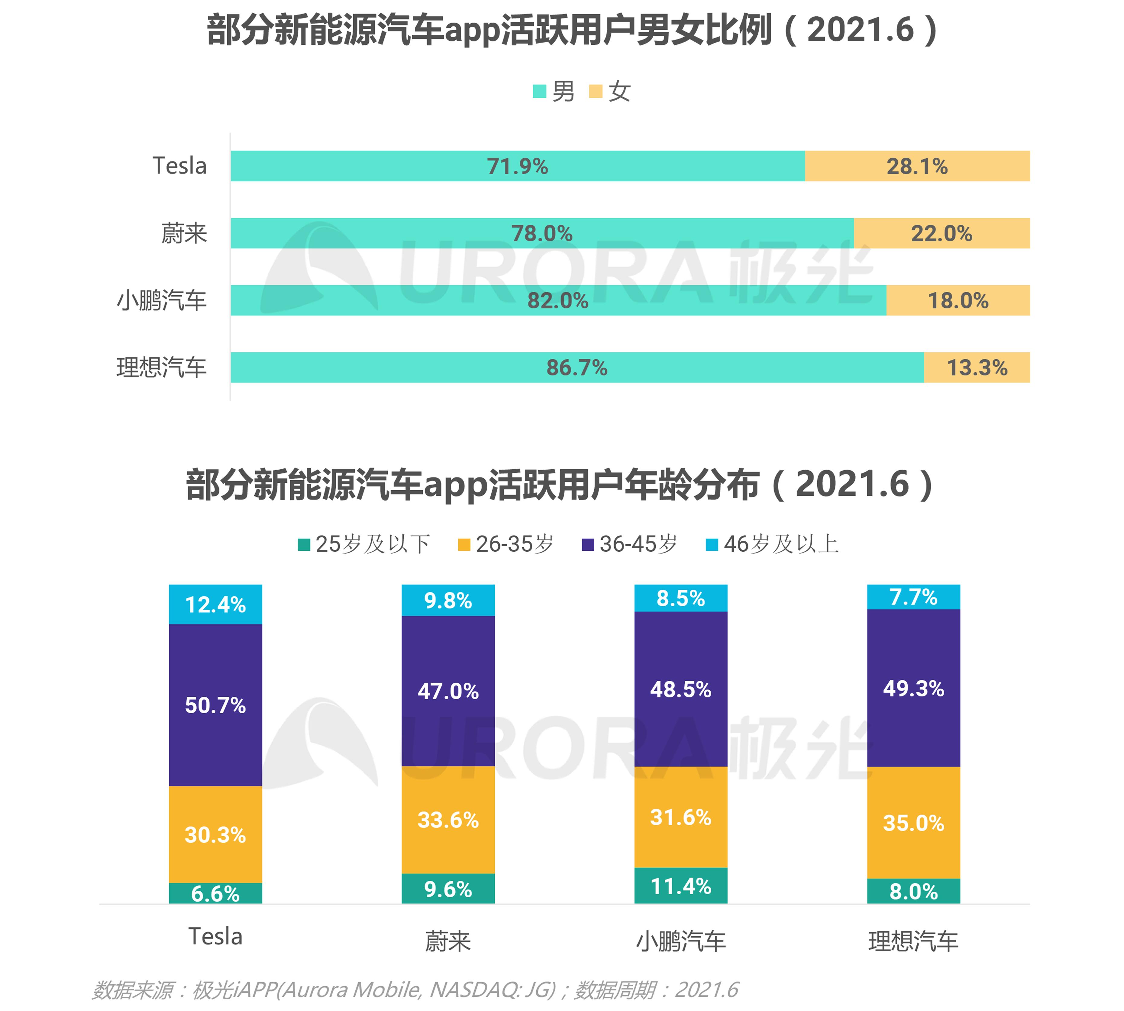 2021Q2季度报告_20210727_终稿-22.png