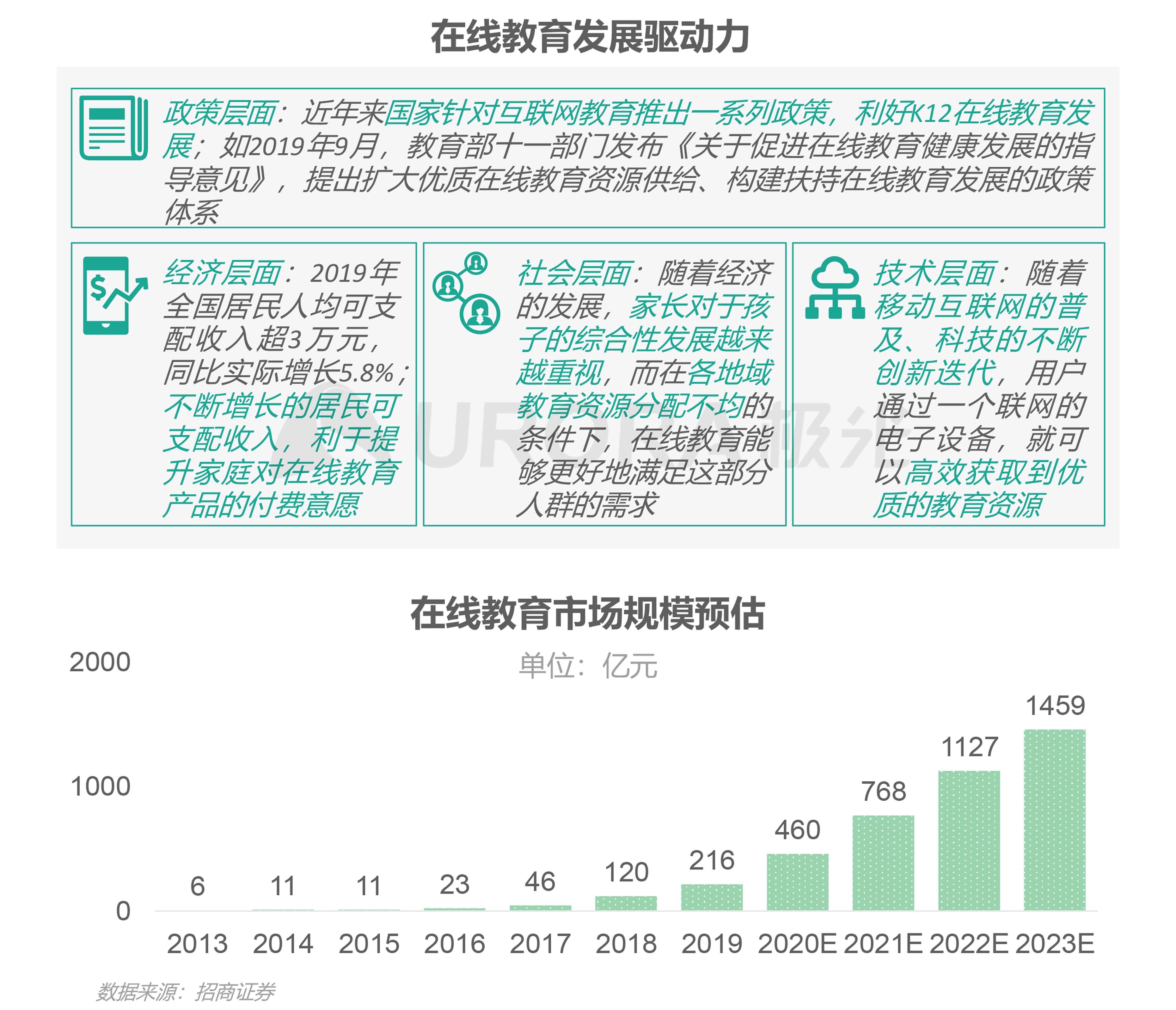 极光:中国在线青少儿英语教育行业研究报告 (31).png